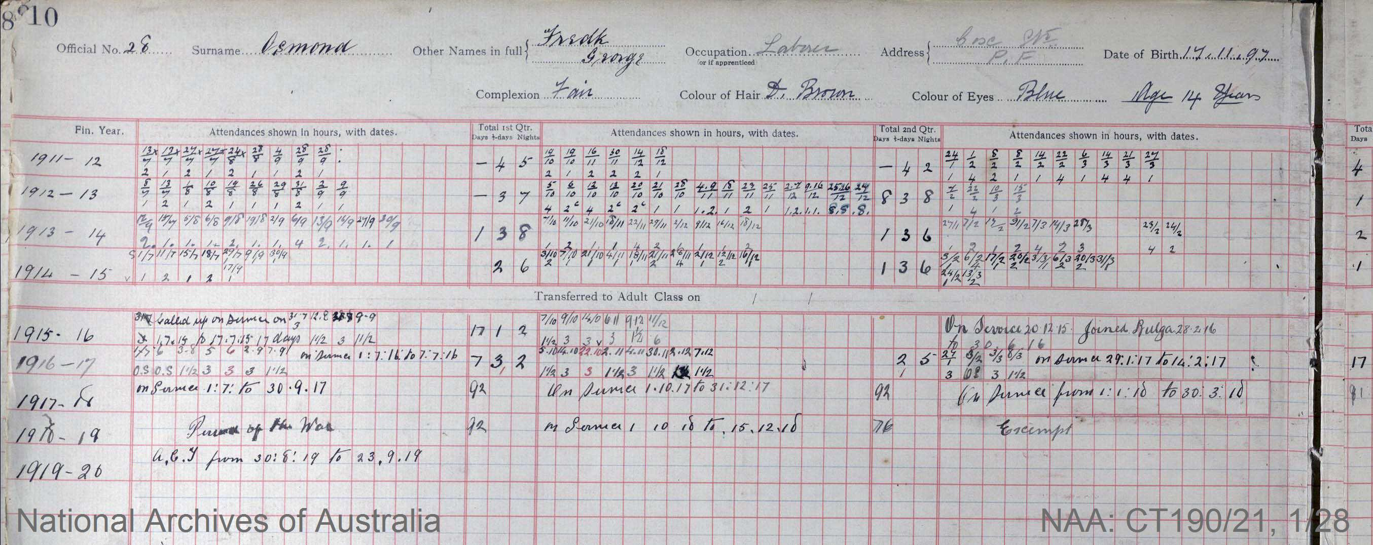 SURNAME - OSMOND;  GIVEN NAME(S) - Frederick George;  OFFICIAL NUMBER - 28;  DATE OF BIRTH - 17 November 1895;  PLACE OF BIRTH - [Unknown];  NEXT OF KIN - [Unknown] ;  SERVICE/STATION - Port Fairy;  REGISTRATION DATE - 30 January 1911