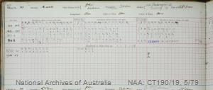 SURNAME - MURRELL;  GIVEN NAME(S) - John William;  OFFICIAL NUMBER - 387;  DATE OF BIRTH - 23 June 1901;  PLACE OF BIRTH - [Unknown];  NEXT OF KIN - [Unknown] ;  SERVICE/STATION - Geelong;  REGISTRATION DATE - February 1915