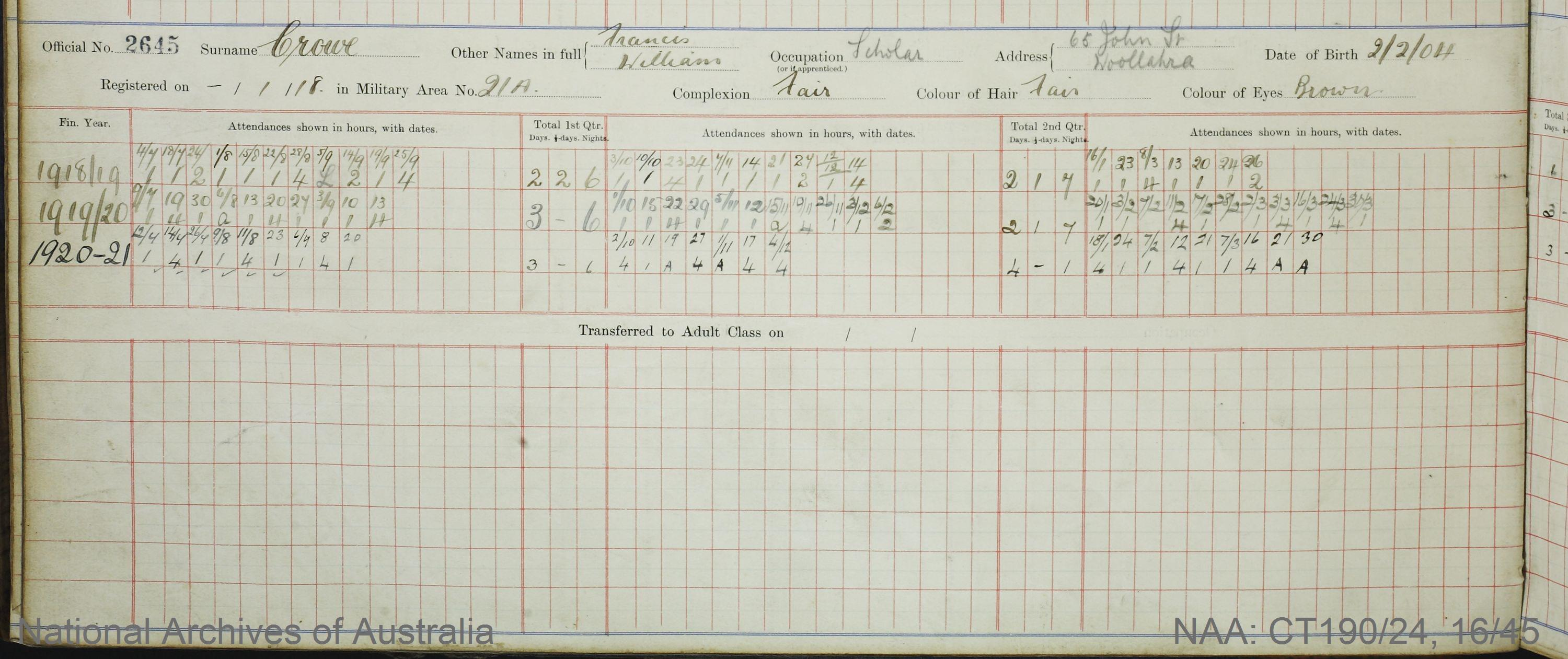 SURNAME - GROWE;  GIVEN NAME(S) - Frances William;  OFFICIAL NUMBER - 2645;  DATE OF BIRTH - 2 February 1904;  PLACE OF BIRTH - [Unknown];  NEXT OF KIN - [Unknown];  SERVICE/STATION - Sydney NSW;  REGISTRATION DATE - January 1918