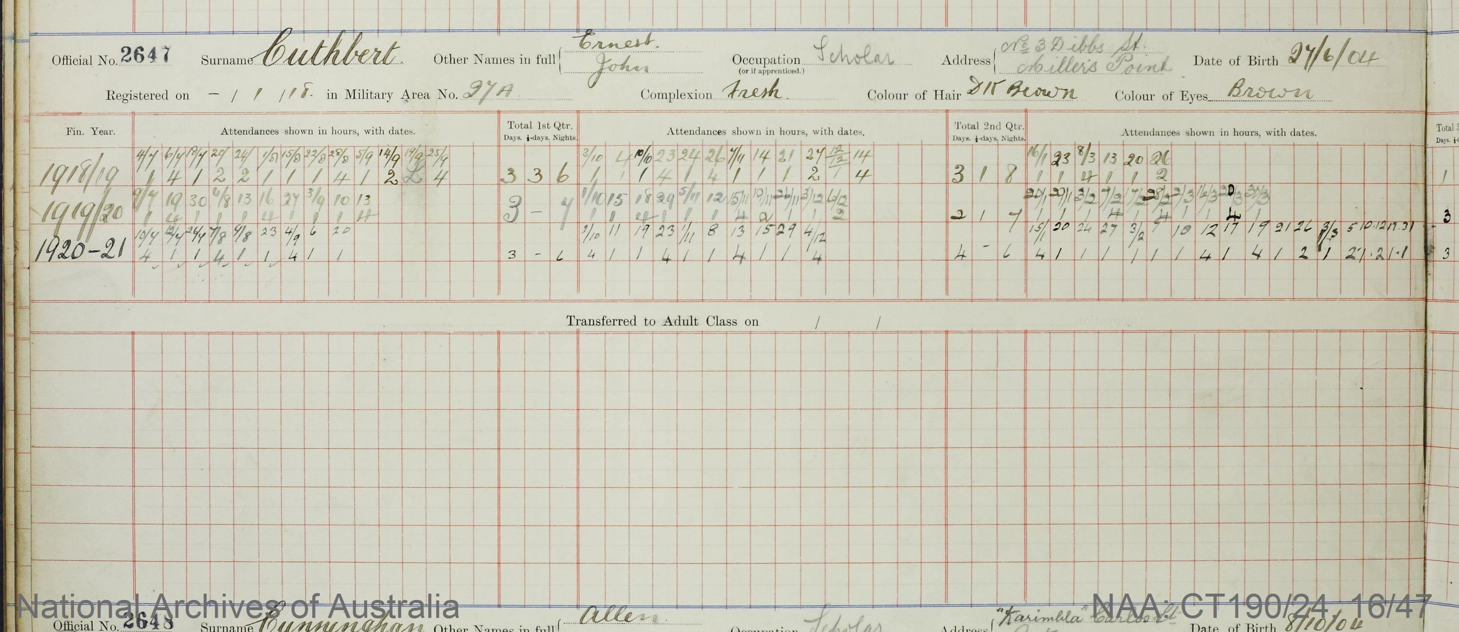 SURNAME - CUTHBERT;  GIVEN NAME(S) - Ernest John;  OFFICIAL NUMBER - 2647;  DATE OF BIRTH - 27 June 1904;  PLACE OF BIRTH - [Unknown];  NEXT OF KIN - [Unknown];  SERVICE/STATION - Sydney NSW;  REGISTRATION DATE - January 1918