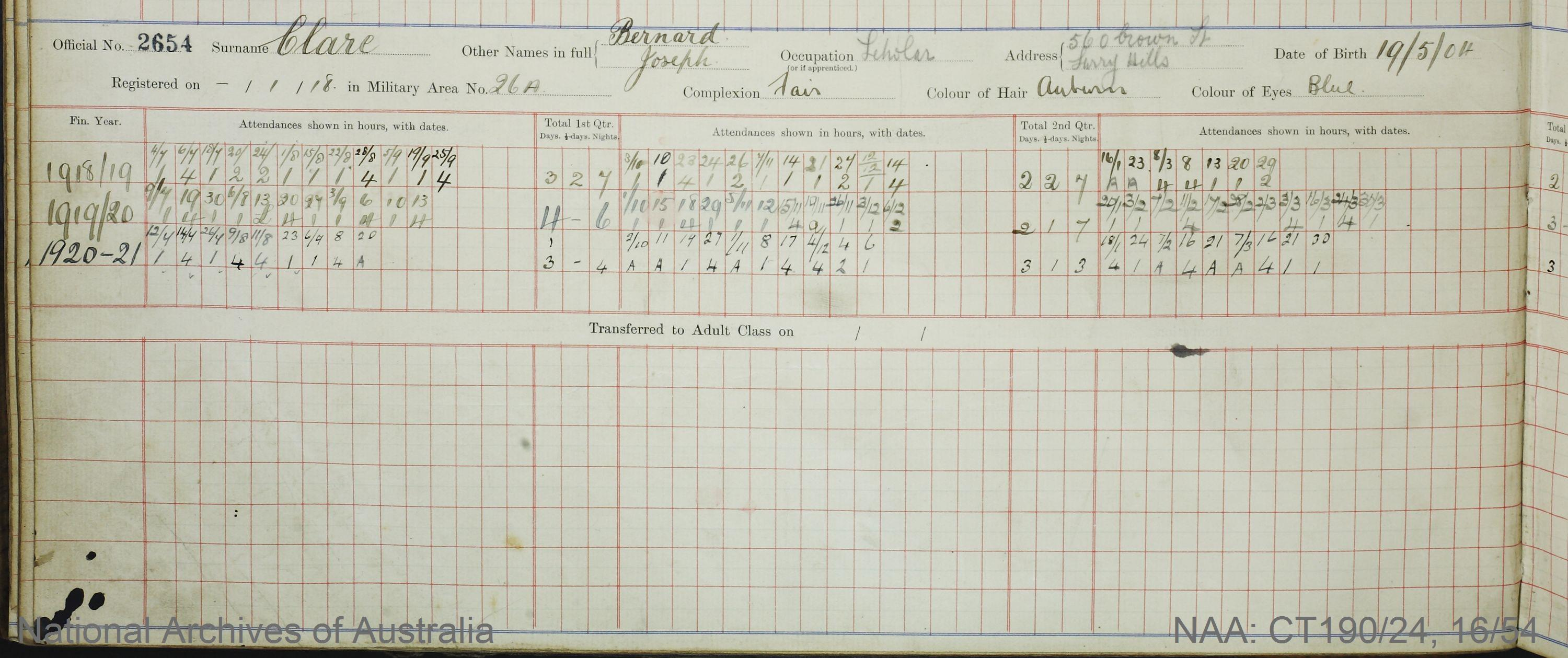 SURNAME - CLARE;  GIVEN NAME(S) - Bernard Joseph;  OFFICIAL NUMBER - 2654;  DATE OF BIRTH - 19 May 1904;  PLACE OF BIRTH - [Unknown];  NEXT OF KIN - [Unknown];  SERVICE/STATION - Sydney NSW;  REGISTRATION DATE - January 1918