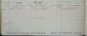 Ewu registration dates in Sydney