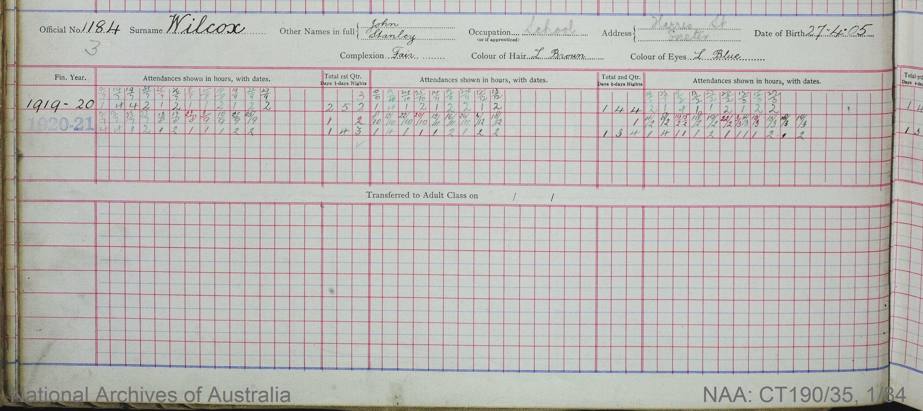 SURNAME - WILCOX;  GIVEN NAME(S) - John Stanley;  OFFICIAL NUMBER - 1184;  DATE OF BIRTH - 27 April 1905;  PLACE OF BIRTH - [Unknown];  NEXT OF KIN - [Unknown];  SERVICE/STATION - Semaphore, South Australia;  REGISTRATION DATE - January 1919