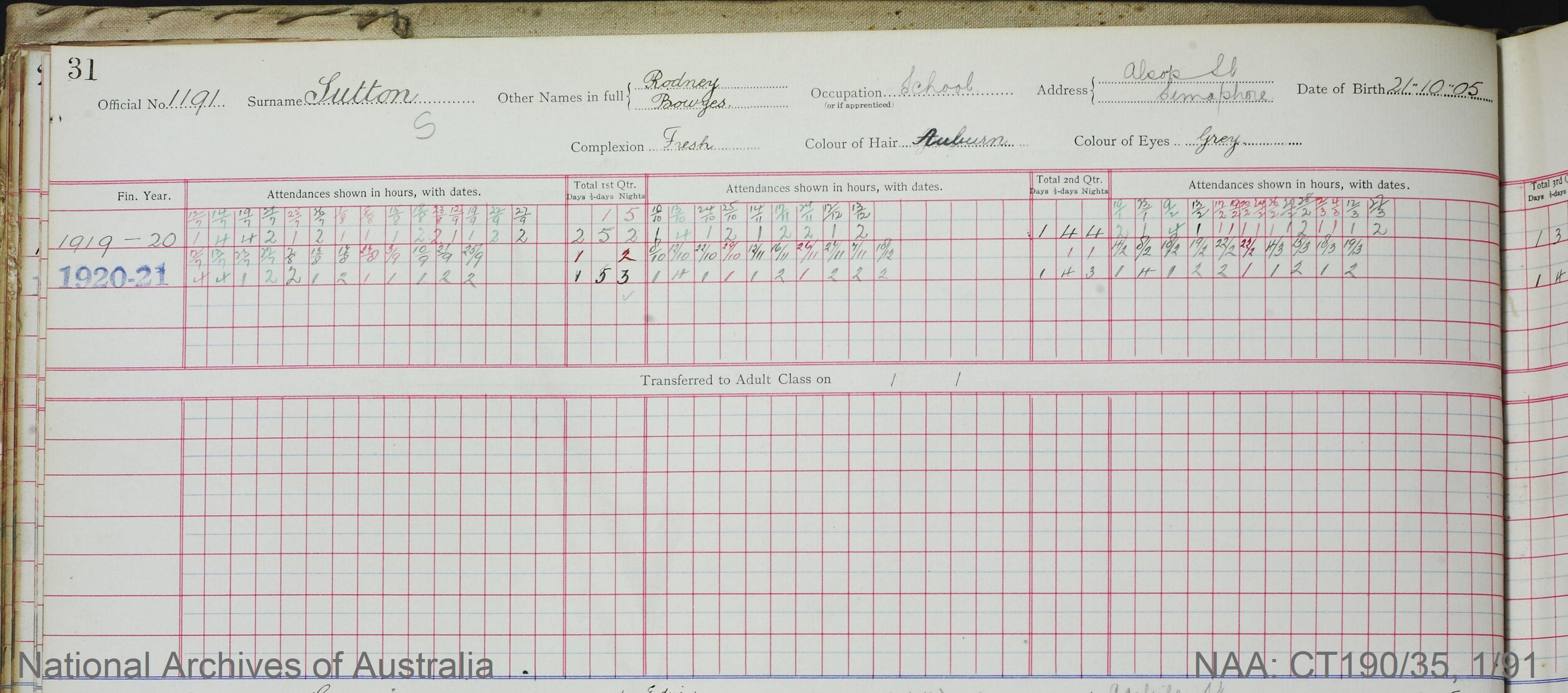 SURNAME - SUTTON;  GIVEN NAME(S) - Rodney Bowyes;  OFFICIAL NUMBER - 1191;  DATE OF BIRTH - 21 October 1905;  PLACE OF BIRTH - [Unknown];  NEXT OF KIN - [Unknown];  SERVICE/STATION - Semaphore, South Australia;  REGISTRATION DATE - February 1919