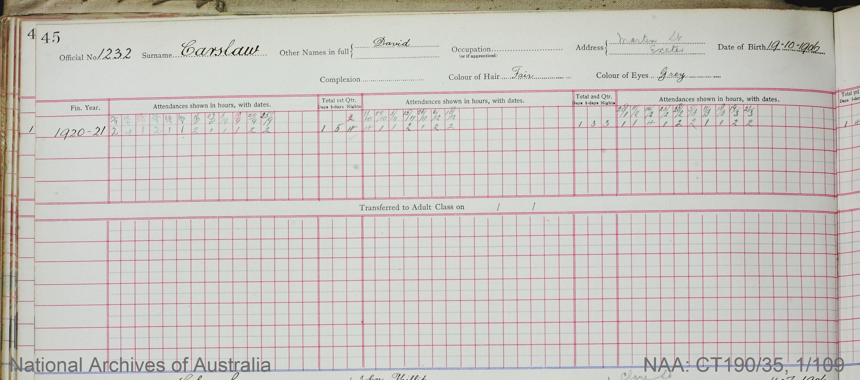 SURNAME - CARSLAW;  GIVEN NAME(S) - David;  OFFICIAL NUMBER - 1232;  DATE OF BIRTH - 19 October 1906;  PLACE OF BIRTH - [Unknown];  NEXT OF KIN - [Unknown];  SERVICE/STATION - Semaphore, South Australia;  REGISTRATION DATE - 8 January 1920