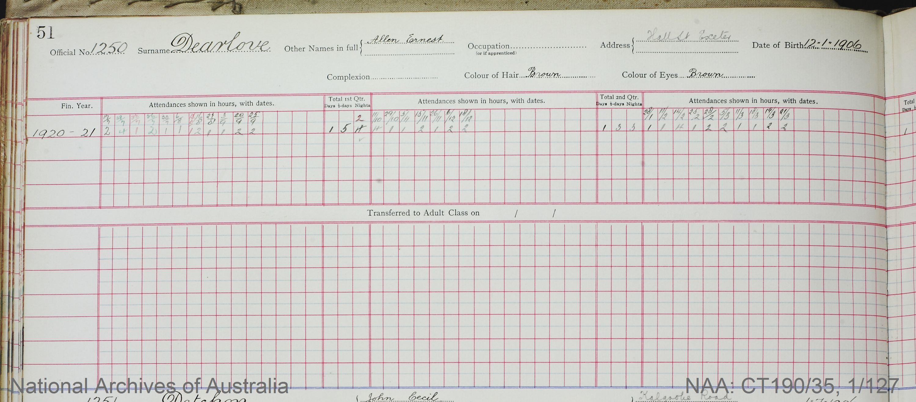 SURNAME - DEARLOVE;  GIVEN NAME(S) - Allen Ernest;  OFFICIAL NUMBER - 1250;  DATE OF BIRTH - 12 January 1906;  PLACE OF BIRTH - [Unknown];  NEXT OF KIN - [Unknown];  SERVICE/STATION - Semaphore, South Australia;  REGISTRATION DATE - 29 January 1920