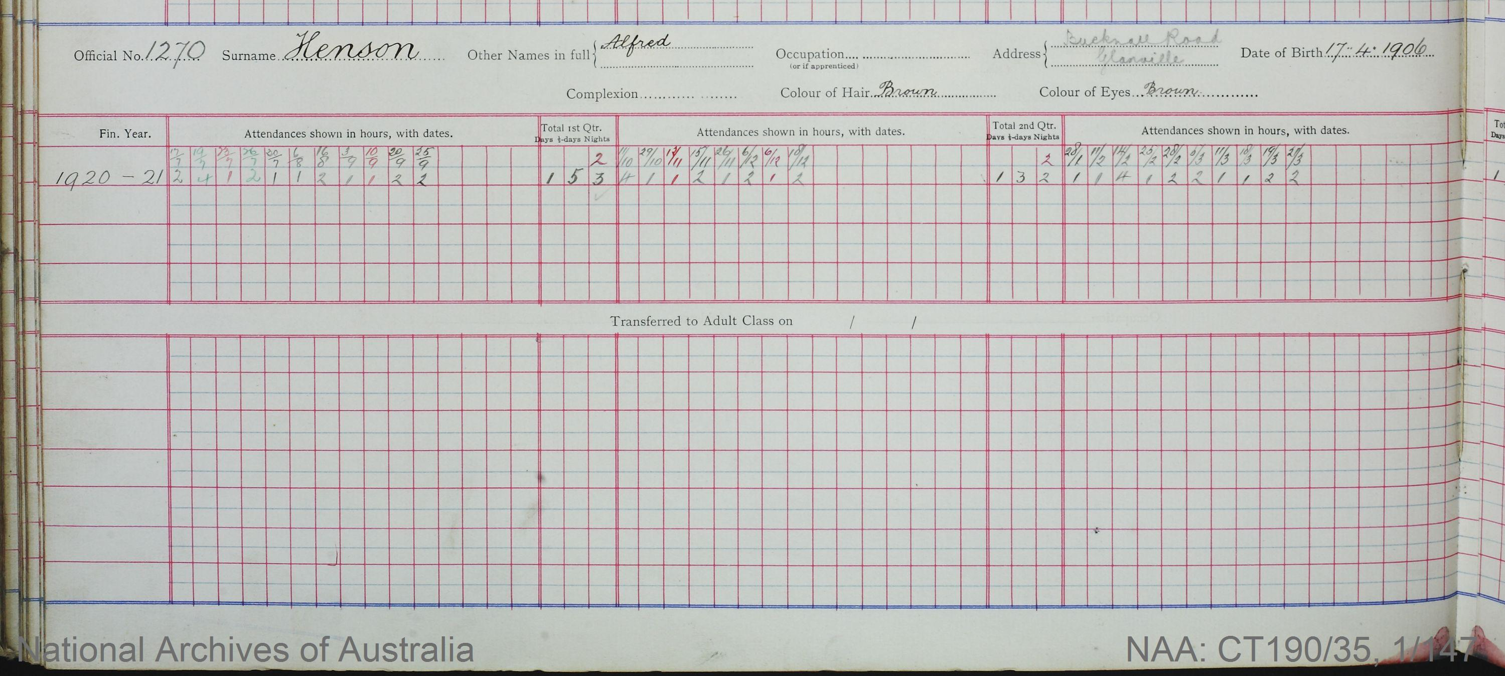 SURNAME - HENSON;  GIVEN NAME(S) - Alfred;  OFFICIAL NUMBER - 1270;  DATE OF BIRTH - 17 April 1906;  PLACE OF BIRTH - [Unknown];  NEXT OF KIN - [Unknown];  SERVICE/STATION - Semaphore, South Australia;  REGISTRATION DATE - 16 January 1920