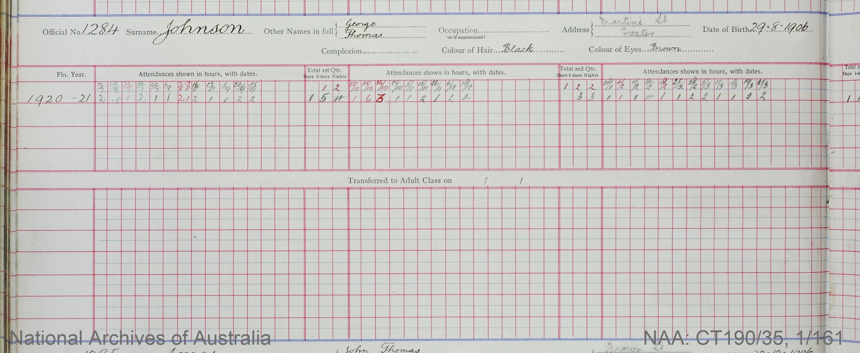 SURNAME - JOHNSON;  GIVEN NAME(S) - George Thomas;  OFFICIAL NUMBER - 1284;  DATE OF BIRTH - 29 August 1906;  PLACE OF BIRTH - [Unknown];  NEXT OF KIN - [Unknown];  SERVICE/STATION - Semaphore, South Australia;  REGISTRATION DATE - 2 January 1920