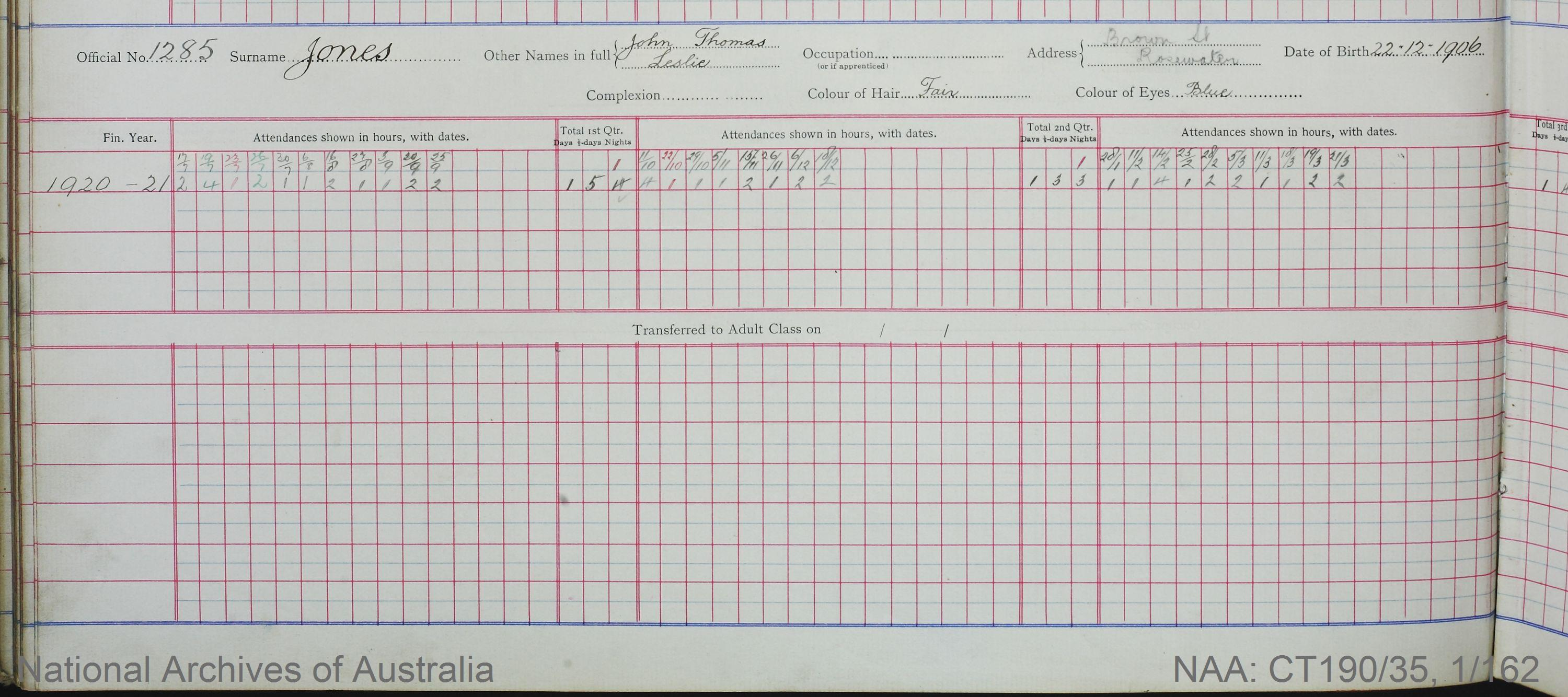 SURNAME - JONES;  GIVEN NAME(S) - John Thomas Leslie;  OFFICIAL NUMBER - 1285;  DATE OF BIRTH - 22 December 1906;  PLACE OF BIRTH - [Unknown];  NEXT OF KIN - [Unknown];  SERVICE/STATION - Alberton, South Australia;  REGISTRATION DATE - 31 January 1920