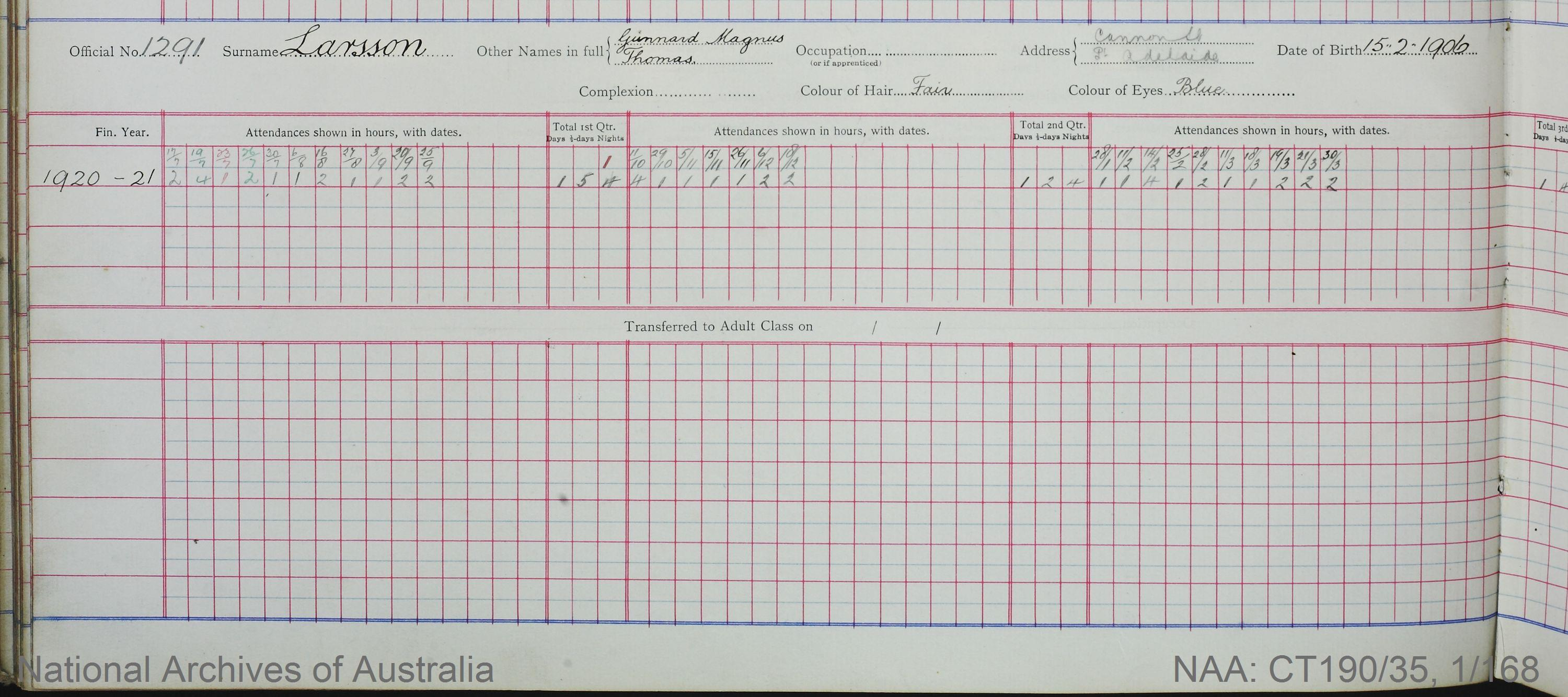 SURNAME - LARSSON;  GIVEN NAME(S) - Gunnard Magnus Thomas;  OFFICIAL NUMBER - 1291;  DATE OF BIRTH - 15 February 1906;  PLACE OF BIRTH - [Unknown];  NEXT OF KIN - [Unknown];  SERVICE/STATION - Alberton, South Australia;  REGISTRATION DATE - 5 February 1920