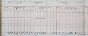 SURNAME - LOGAN;  GIVEN NAME(S) - Harold Douglas Lincoln;  OFFICIAL NUMBER - 1296;  DATE OF BIRTH - 18 March 1906;  PLACE OF BIRTH - [Unknown];  NEXT OF KIN - [Unknown];  SERVICE/STATION - Alberton, South Australia;  REGISTRATION DATE - 27 February 1920