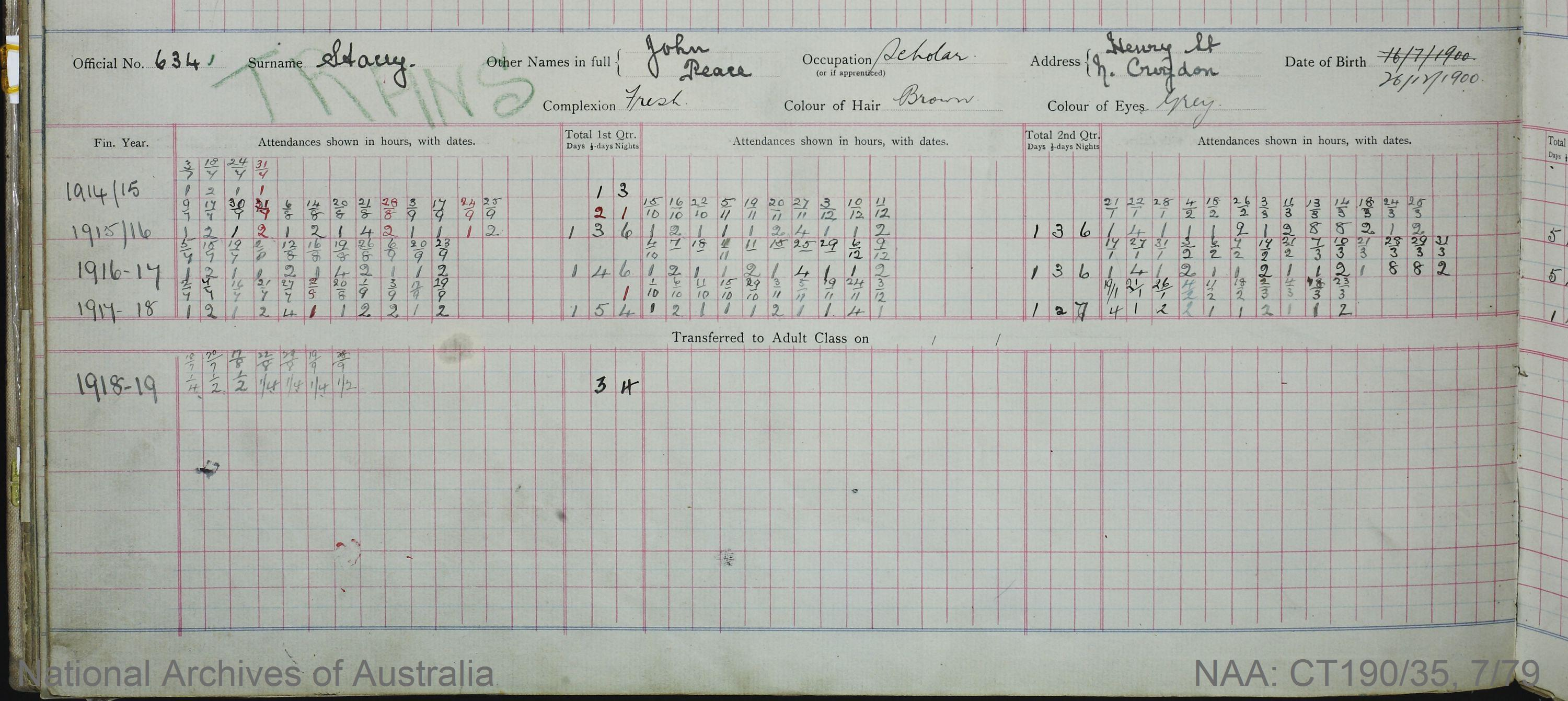 SURNAME - STACEY;  GIVEN NAME(S) - John Peace;  OFFICIAL NUMBER - 634;  DATE OF BIRTH - 26 December 1900;  PLACE OF BIRTH - [Unknown];  NEXT OF KIN - [Unknown];  SERVICE/STATION - South Australia;  REGISTRATION DATE - January 1914