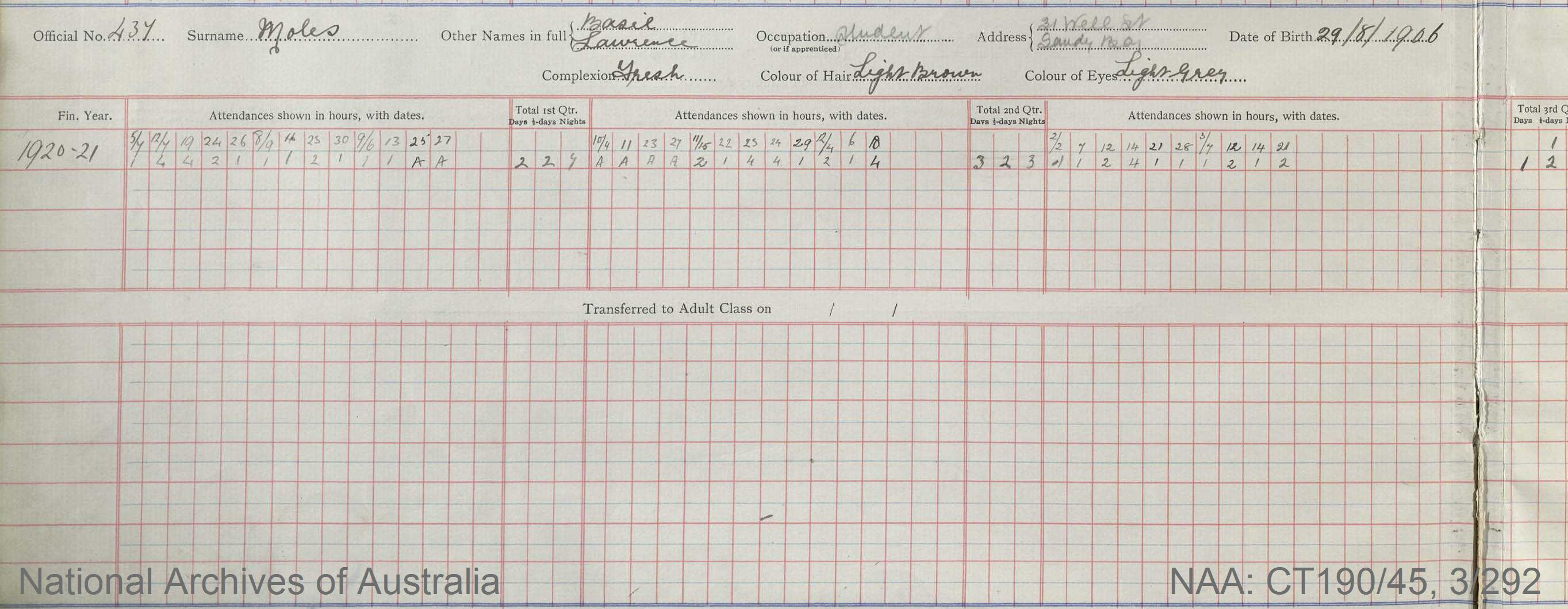 SURNAME - MOLES;  GIVEN NAME(S) - Basil Lawrence;  OFFICIAL NUMBER - 437;  DATE OF BIRTH - 29 August 1906;  PLACE OF BIRTH - [Unknown];  NEXT OF KIN - [Unknown];  SERVICE/STATION -Tasmania;  REGISTRATION DATE - 12 March 1920