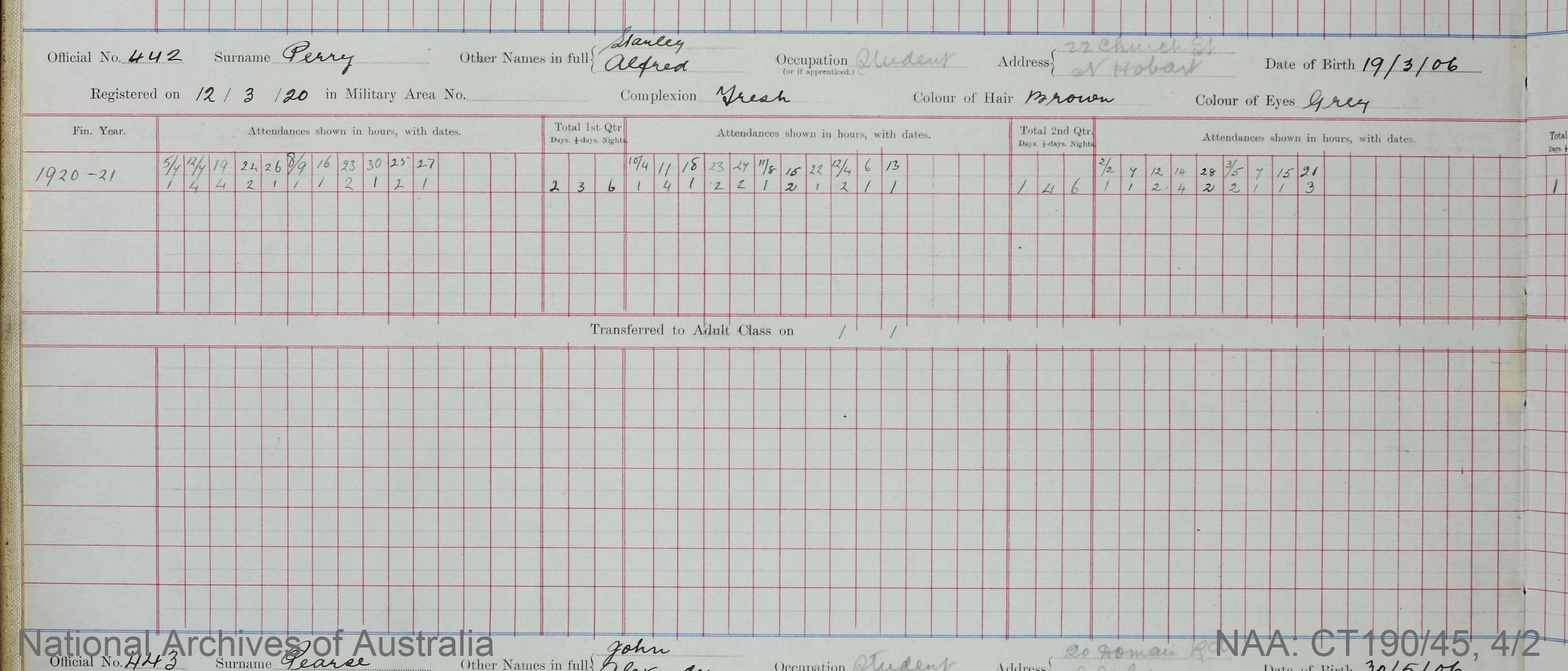 SURNAME - PERRY;  GIVEN NAME(S) - Stanley Alfred;  OFFICIAL NUMBER - 442;  DATE OF BIRTH - 19 March 1906;  PLACE OF BIRTH - [Unknown];  NEXT OF KIN - [Unknown];  SERVICE/STATION -Tasmania;  REGISTRATION DATE - 12 March 1920