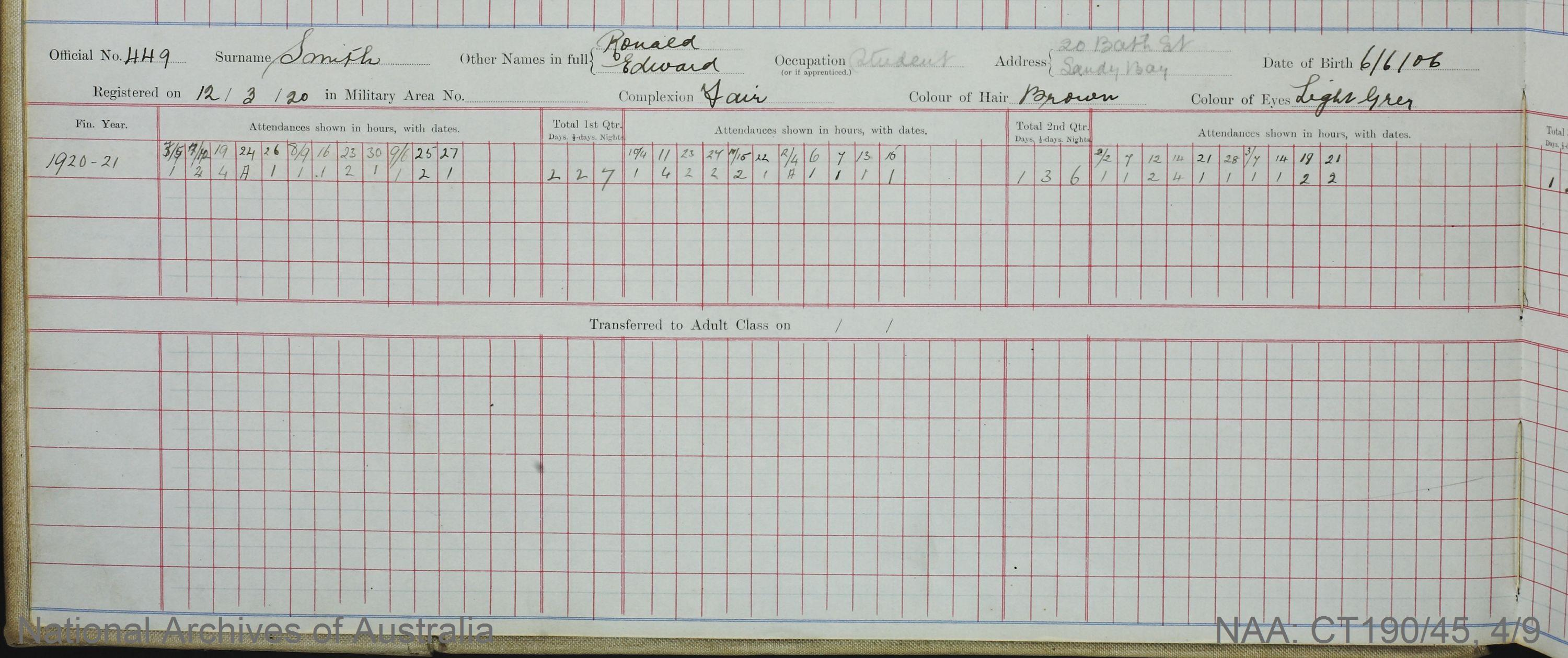 SURNAME - SMITH;  GIVEN NAME(S) - Ronald Edward;  OFFICIAL NUMBER - 449;  DATE OF BIRTH - 6 June 1906;  PLACE OF BIRTH - [Unknown];  NEXT OF KIN - [Unknown];  SERVICE/STATION -Tasmania;  REGISTRATION DATE - 12 March 1920