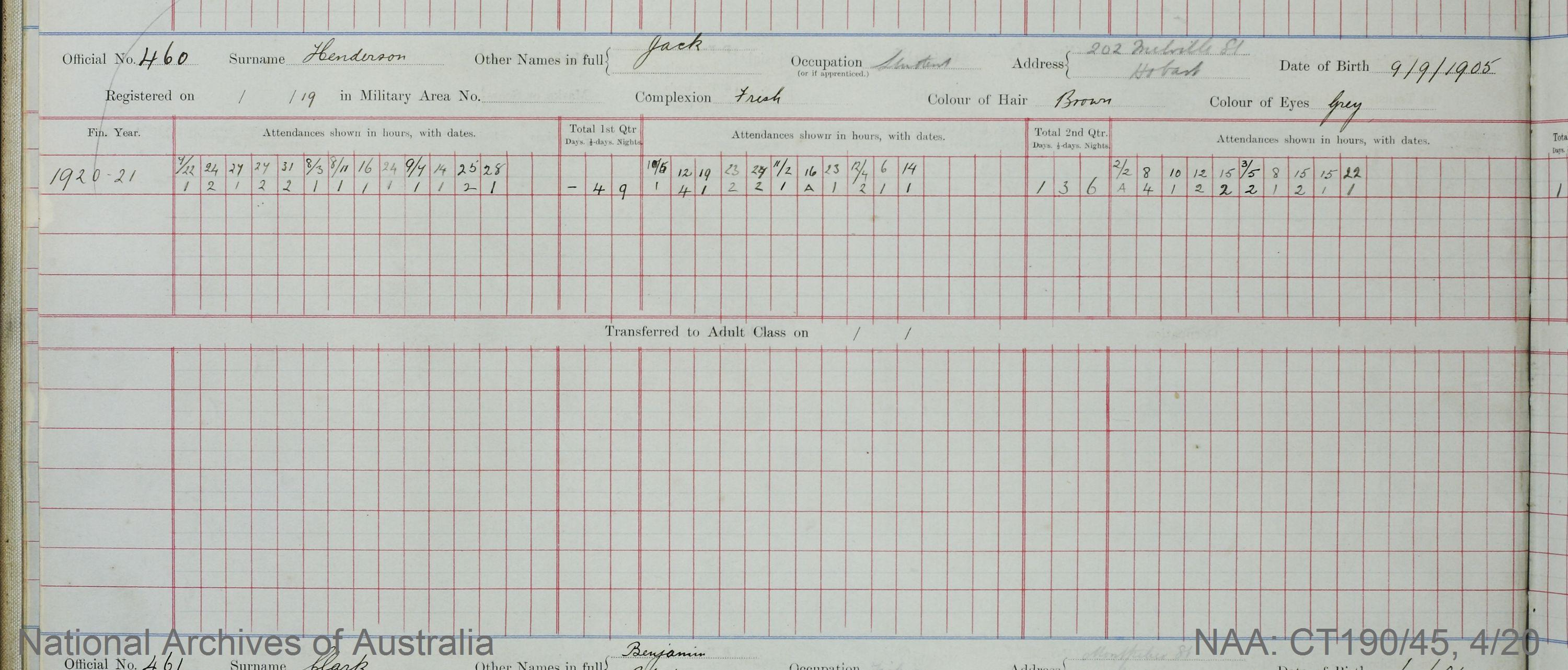 SURNAME - HENDERSON;  GIVEN NAME(S) - Jack;  OFFICIAL NUMBER - 460;  DATE OF BIRTH - 9 September 1905;  PLACE OF BIRTH - [Unknown];  NEXT OF KIN - [Unknown];  SERVICE/STATION -Tasmania;  REGISTRATION DATE - 1919