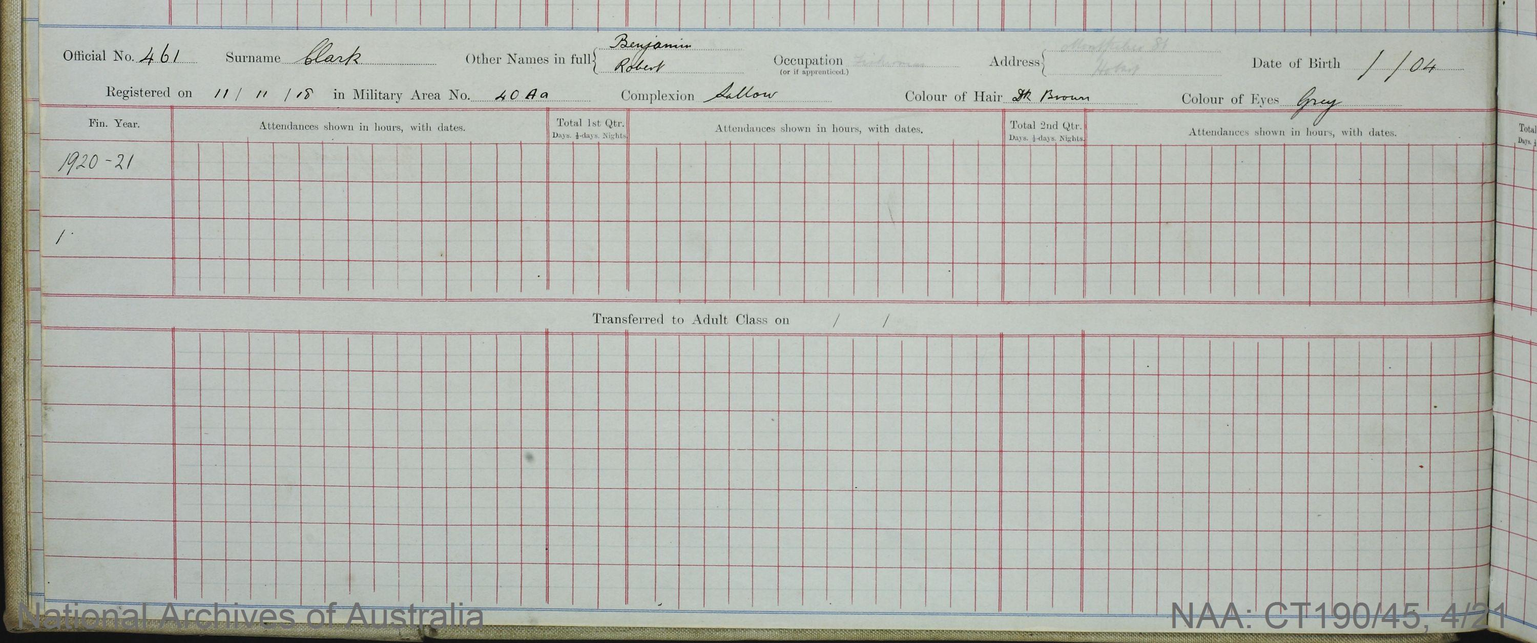 SURNAME - CLARK;  GIVEN NAME(S) - Benjamin Robert;  OFFICIAL NUMBER - 461;  DATE OF BIRTH - 1904;  PLACE OF BIRTH - [Unknown];  NEXT OF KIN - [Unknown];  SERVICE/STATION -Tasmania;  REGISTRATION DATE - 11 November 1918