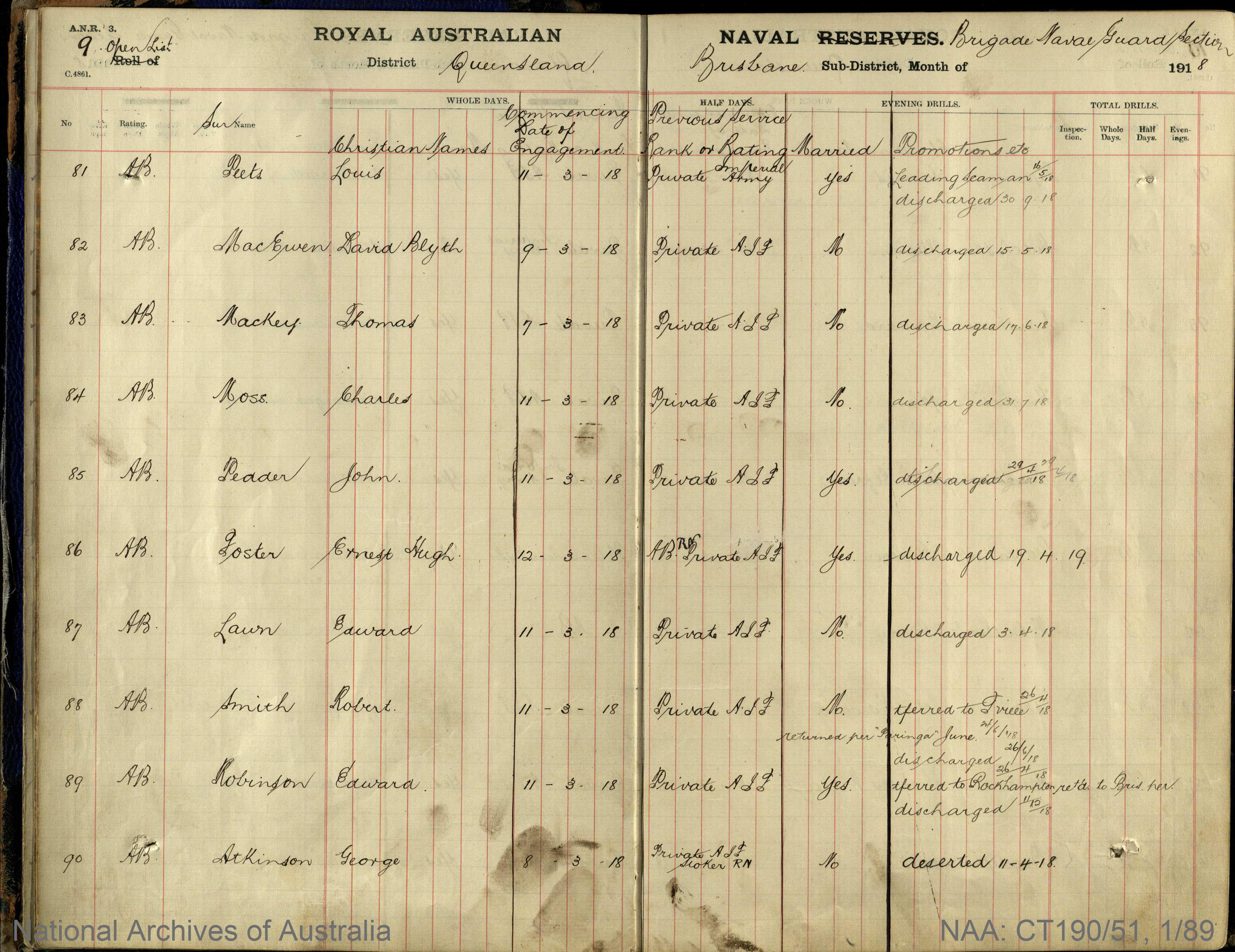 SURNAME - ROBINSON;  GIVEN NAME(S) - Edward;  OFFICIAL NUMBER - 89;  DATE OF BIRTH - [Unknown];  PLACE OF BIRTH - [Unknown];  NEXT OF KIN - [Unknown];  SERVICE/STATION - Queensland;  REGISTRATION DATE -  11 March 1918
