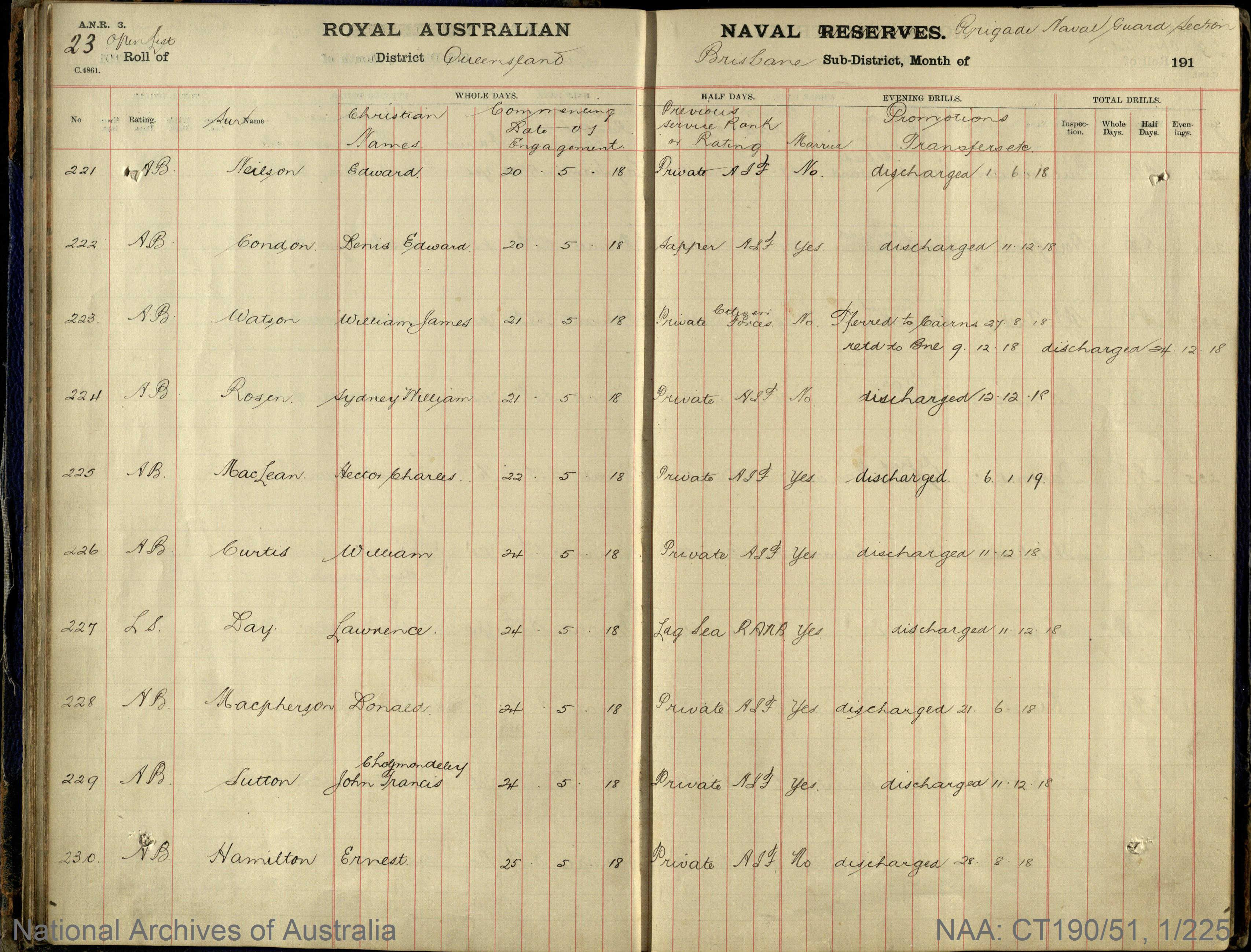 SURNAME - MacLEAN;  GIVEN NAME(S) - Hector Charles;  OFFICIAL NUMBER - 225;  DATE OF BIRTH - [Unknown];  PLACE OF BIRTH - [Unknown];  NEXT OF KIN - [Unknown];  SERVICE/STATION - Queensland;  REGISTRATION DATE -  22 May 1918