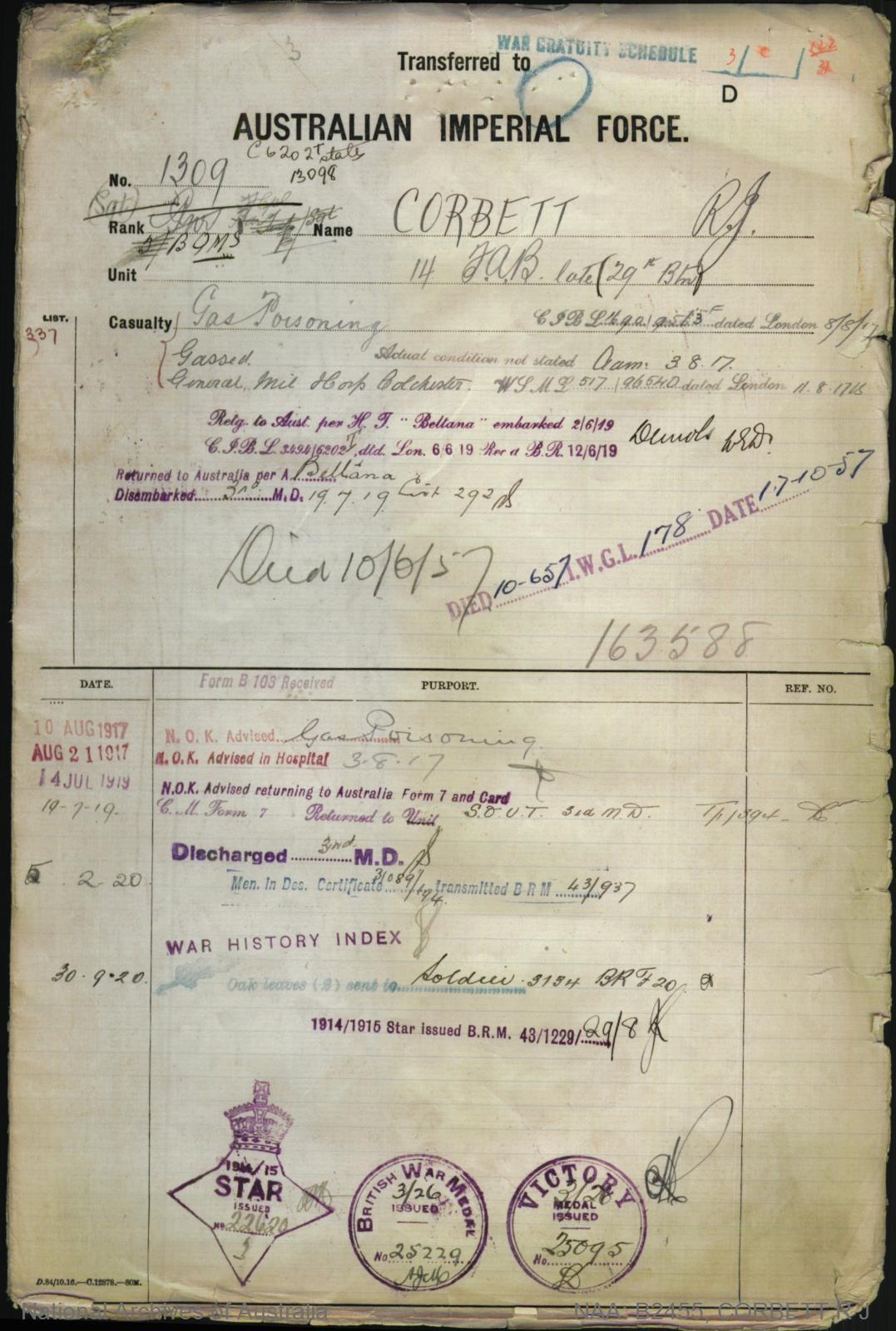 Corbett Robert James : SERN 1309 : POB Creswick VIC : POE Ballarat VIC : NOK F Corbett R J