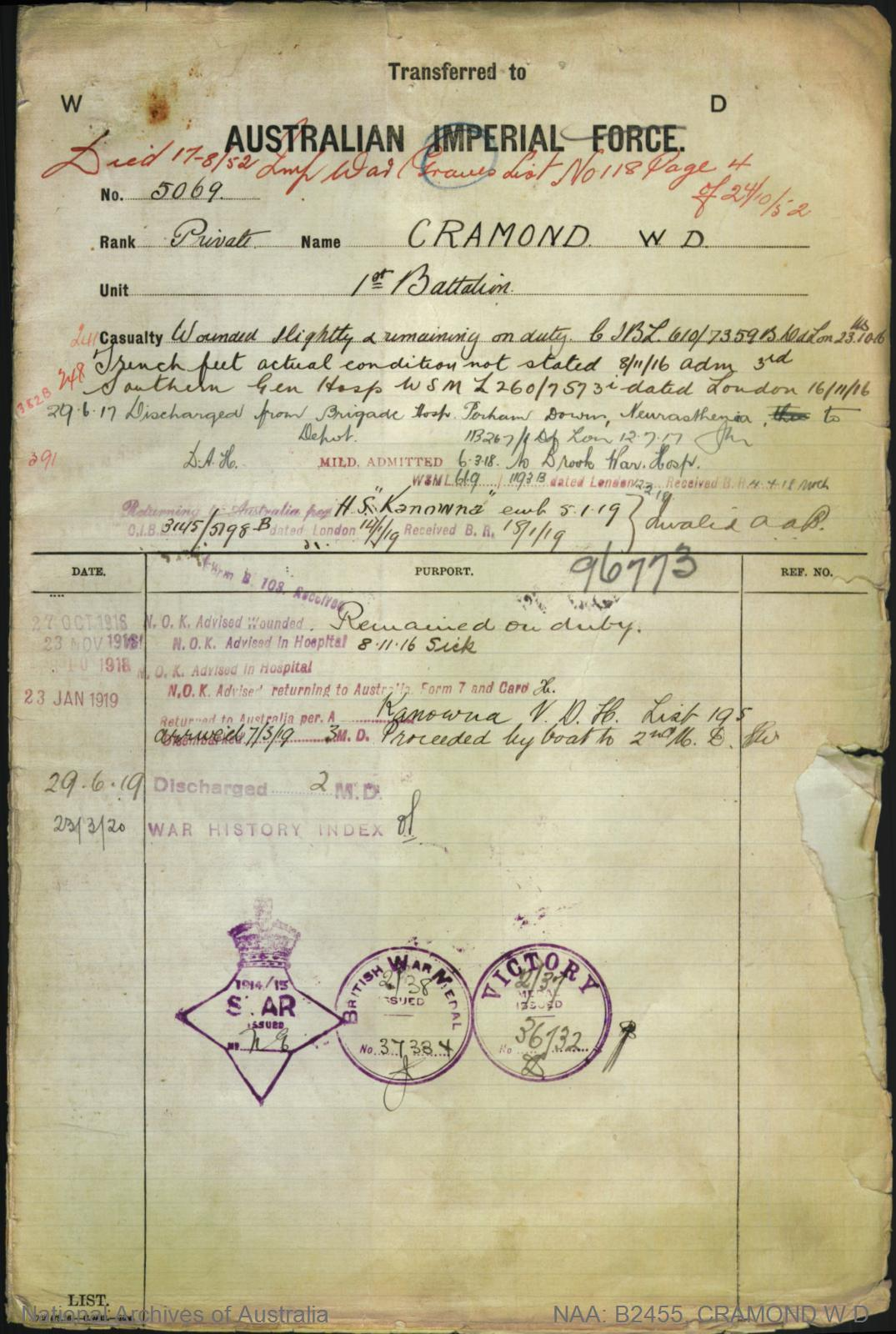Cramond William David : SERN 5069 : POB Jamberoo NSW : POE Nowra NSW : NOK M Cramond Mary Ann
