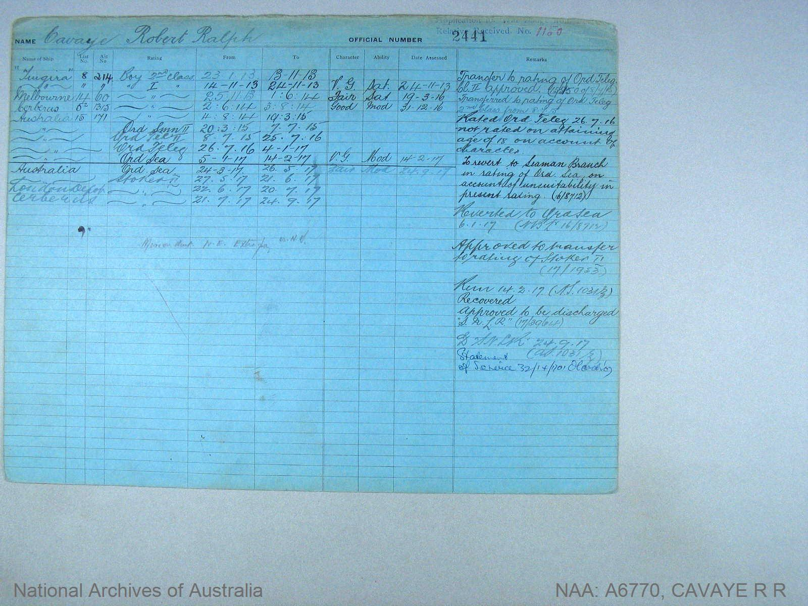 CAVAYE ROBERT RALPH : Service Number - 2441 : Date of birth - 20 Mar 1898 : Place of birth - LISMORE NSW : Place of enlistment - SYDNEY : Next of Kin - CAVAYE ETHEL