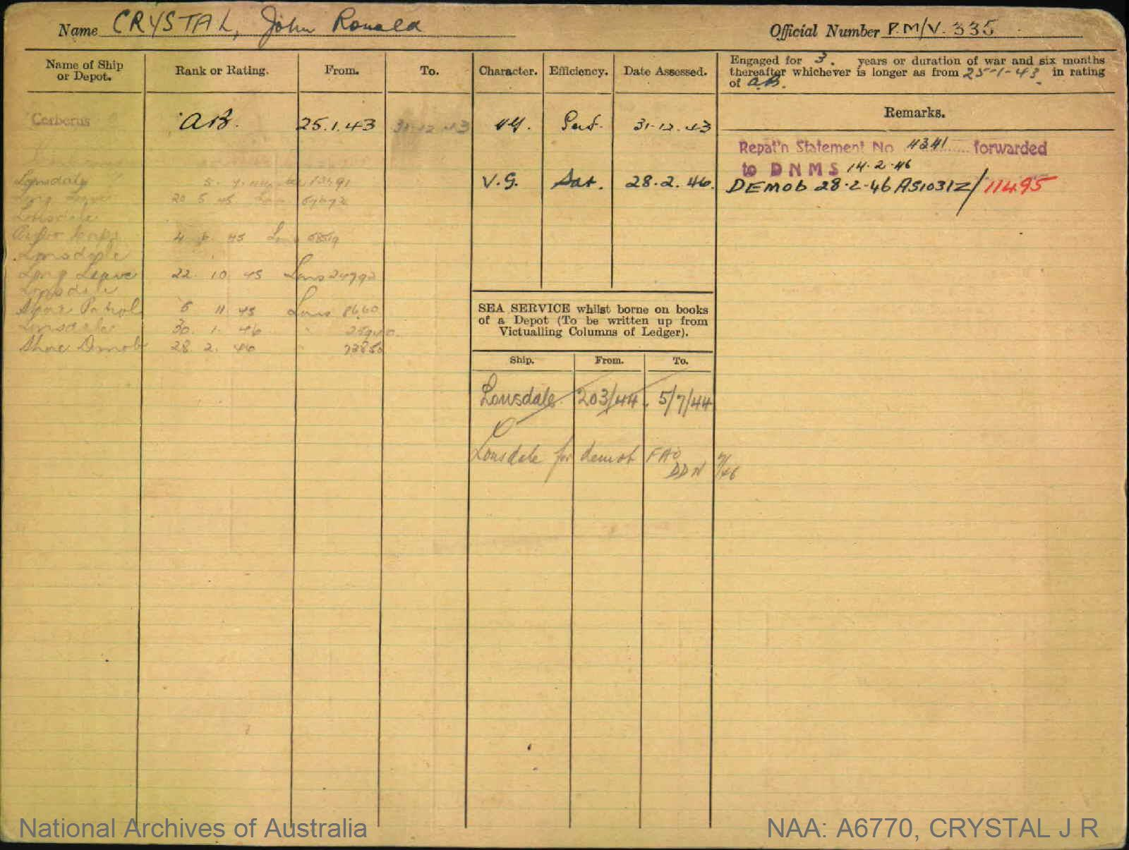 CRYSTAL JOHN RONALD : Service Number - PM/V335 : Date of birth - 20 Apr 1904 : Place of birth - ALBERT PARK VIC : Place of enlistment - PORT MELBOURNE VIC : Next of Kin - CRYSTAL FRANCIS