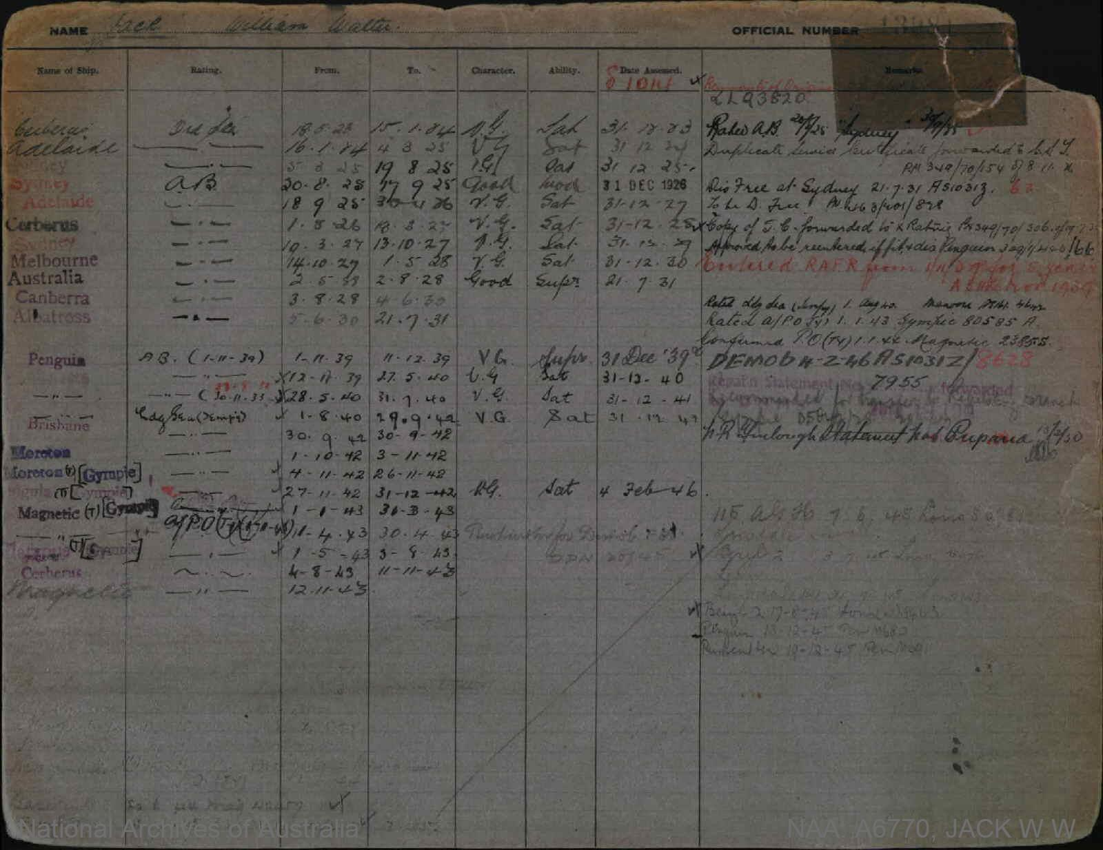 JACK WILLIAM WALTER : Service Number - 13981 : Date of birth - 02 Mar 1904 : Place of birth - SYDNEY NSW : Place of enlistment - SYDNEY : Next of Kin - JOSEPHINE