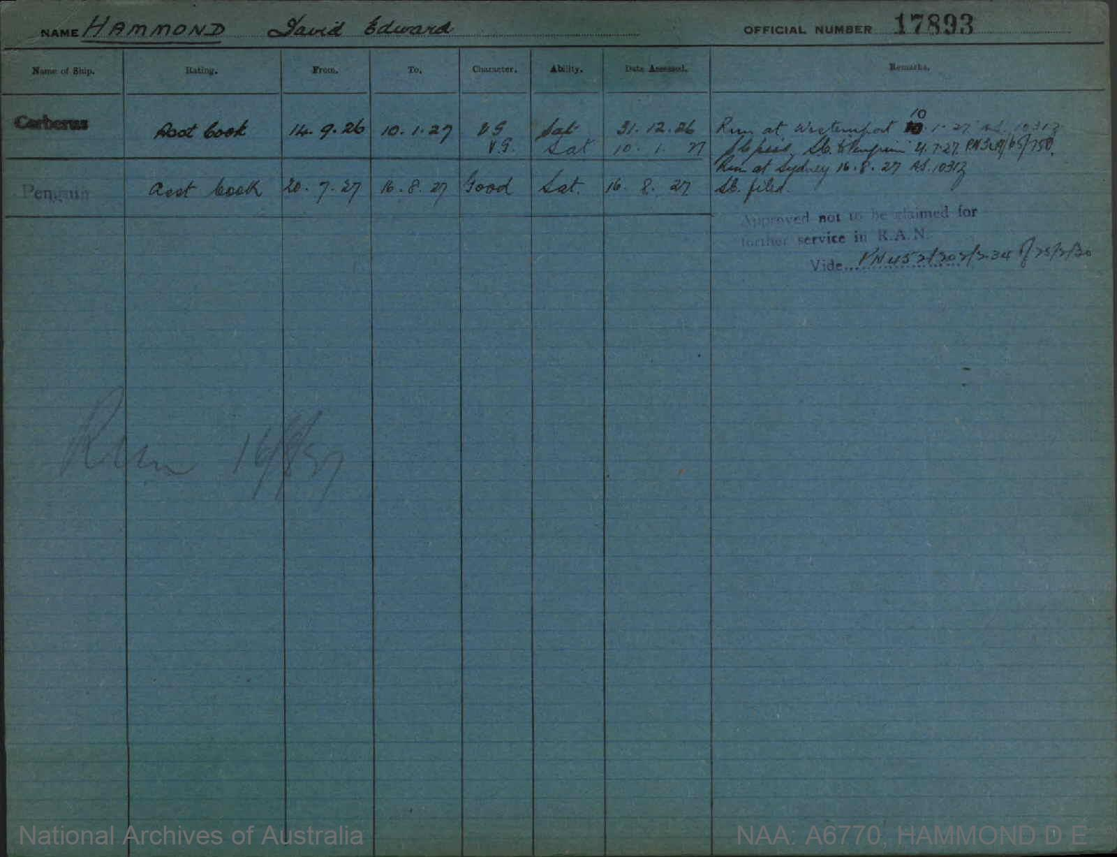 HAMMOND DAVID EDWARD : Service Number - 17893 : Date of birth - 25 Mar 1904 : Place of birth - SEMAPHORE SA : Place of enlistment - MELBOURNE : Next of Kin - HANORA