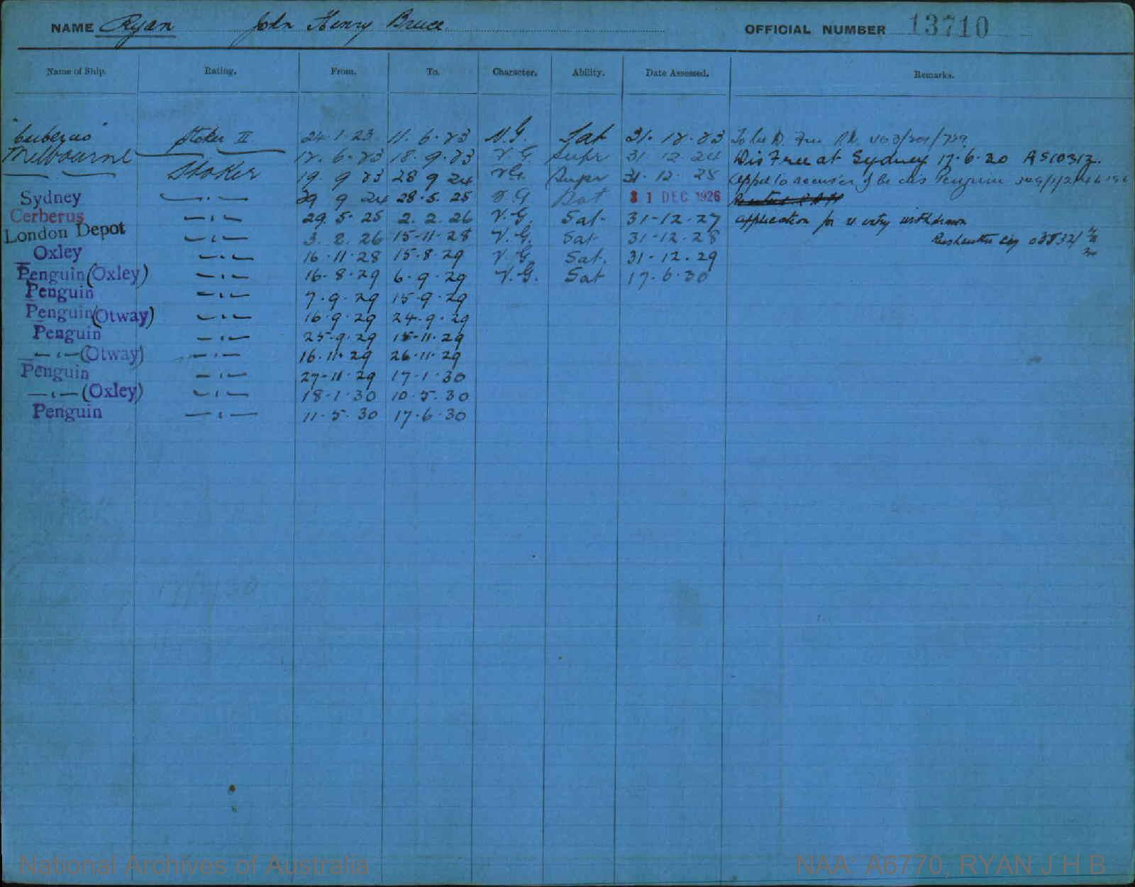 RYAN JOHN HENRY BRUCE : Service Number - 13710 : Date of birth - 10 Apr 1904 : Place of birth - SYDNEY NSW : Place of enlistment - SYDNEY : Next of Kin - SARAH