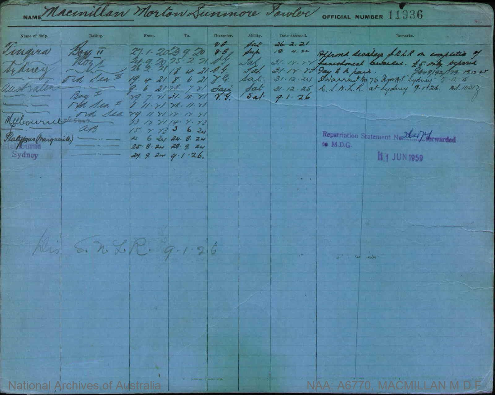 MACMILLAN MORTON DUNMORE FOWLER : Service Number - 11936 : Date of birth - 19 Apr 1904 : Place of birth - BOWRAL NSW : Place of enlistment - SYDNEY : Next of Kin - SARAH