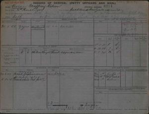 VIVIAN GEOFFREY NELSON : Service Number - 6914 : Date of birth - 30 Mar 1904 : Place of birth - AUCKLAND NEW ZEALAND : Place of enlistment - SYDNEY : Next of Kin - MINNIE