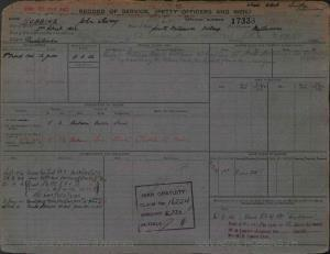 HOBBINS JOHN HENRY : Service Number - 17333 : Date of birth - 03 Apr 1904 : Place of birth - SOUTH MELBOURNE VIC : Place of enlistment - MELBOURNE : Next of Kin - HOBBINS PATRICIA