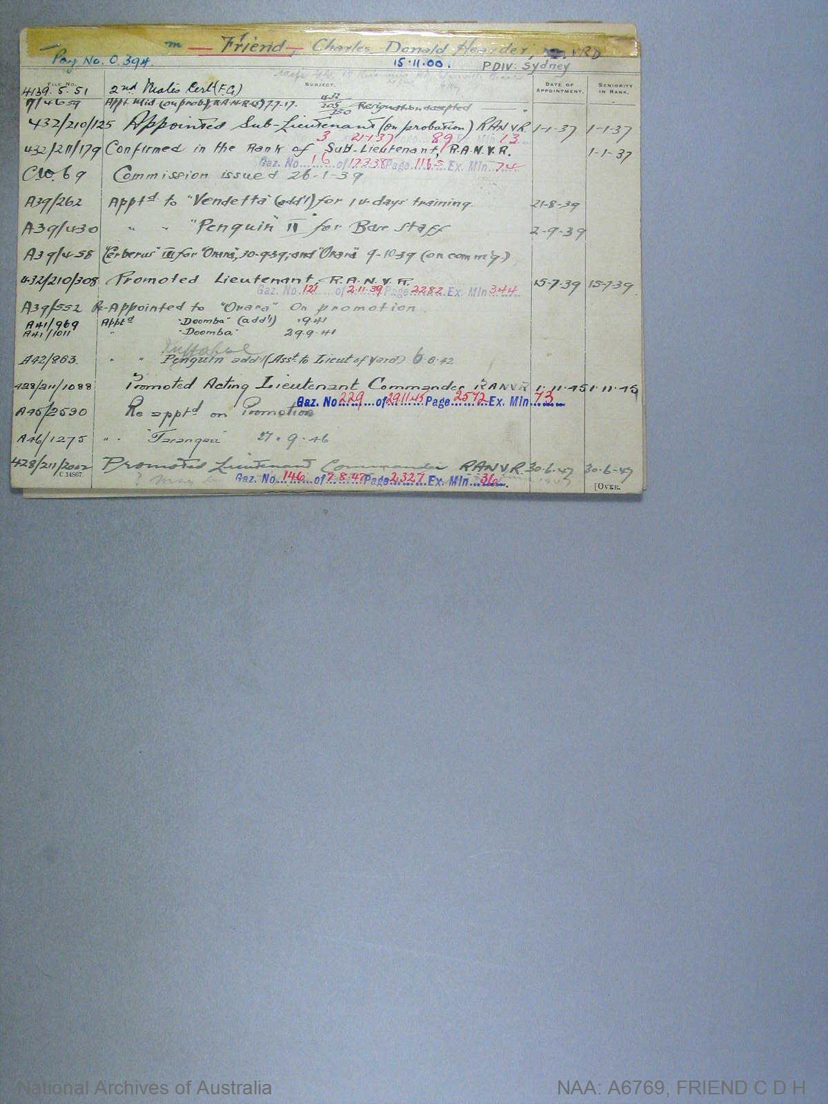 FRIEND CHARLES DONALD HEARDER : Date of birth - 15 Nov 1900 : Place of birth - N SYDNEY NSW : Place of enlistment - SYDNEY : Next of Kin - GWENDOLINE