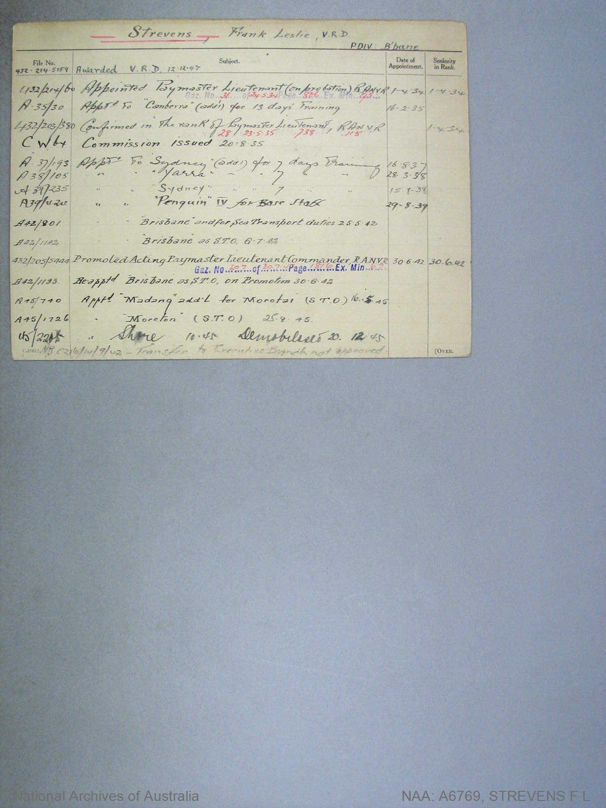 STREVENS FRANK LESLIE : Date of birth - 15 Nov 1900 : Place of birth - BRIGHTON ENGLAND : Place of enlistment - BRISBANE : Next of Kin - RAE