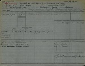 WHITE CYRIL ALBERT : Service Number - 16317 : Date of birth - 23 Feb 1904 : Place of birth - PORTSMOUTH ENGLAND : Place of enlistment - MELBOURNE : Next of Kin - NEGUS LILIAN
