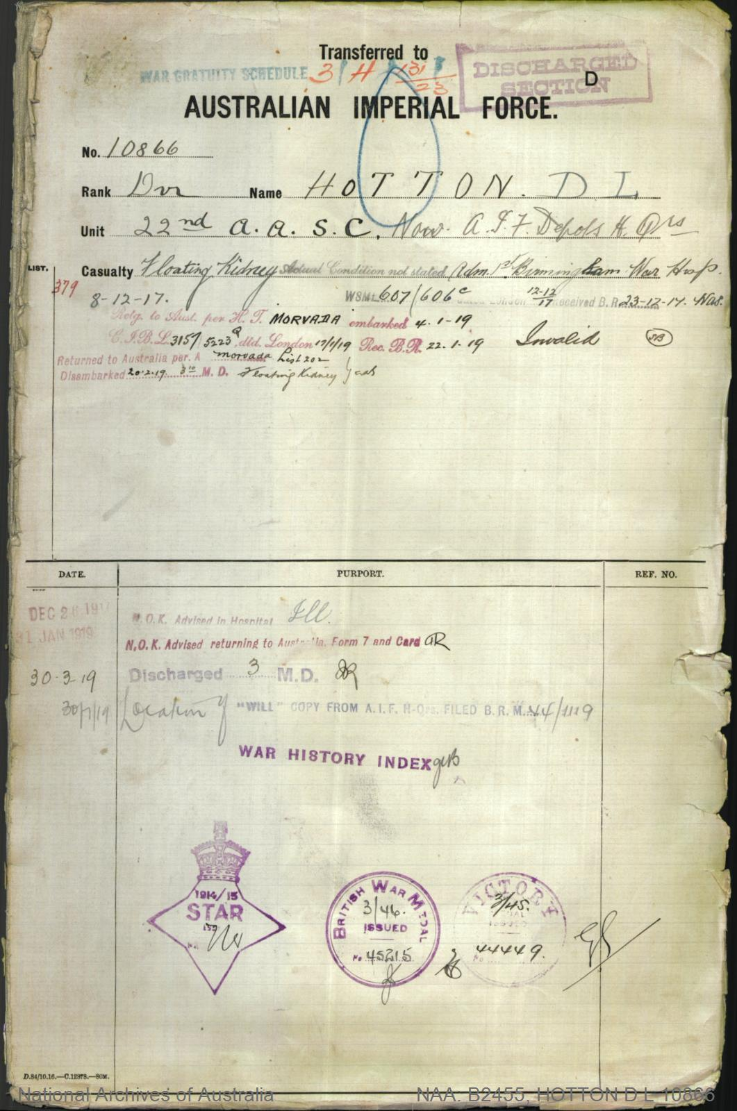HOTTON David Leonard : Service Number - 10866 : Place of Birth - Heatherton Vic : Place of Enlistment - Melbourne Vic : Next of Kin - (Father) HOTTON Peter