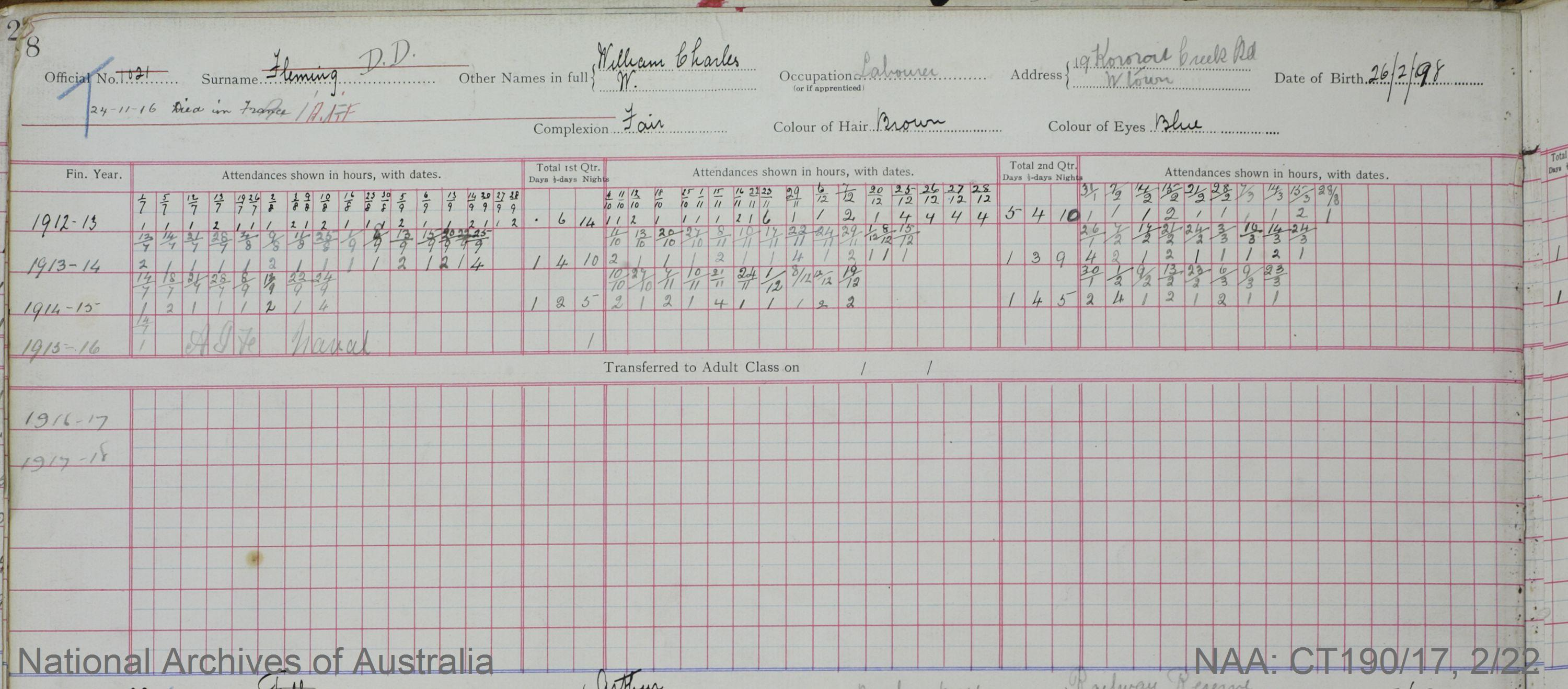 SURNAME - FLEMING;  GIVEN NAME(S) - William Charles W;  OFFICIAL NUMBER - 1021;  DATE OF BIRTH - 26 February 1898;  PLACE OF BIRTH - [Unknown];  NEXT OF KIN - [Unknown] ;  SERVICE/STATION - Williamstown Victoria;  REGISTRATION DATE - 1912