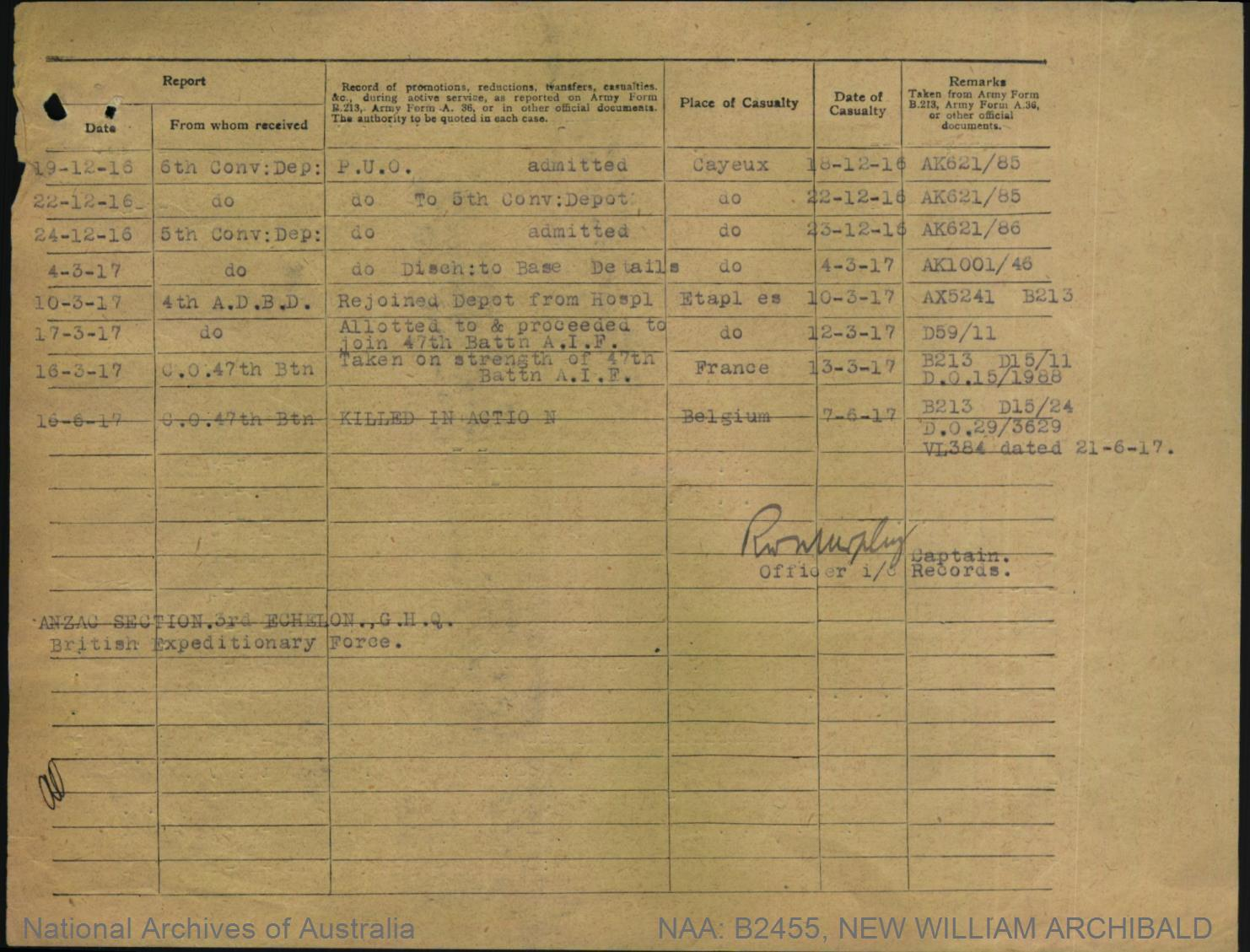 NEW William Archibald : Service Number - 2229 : Place of Birth - Bundaberg QLD : Place of Enlistment - Brisbane QLD : Next of Kin - (Mother) NEW Selina Isabella