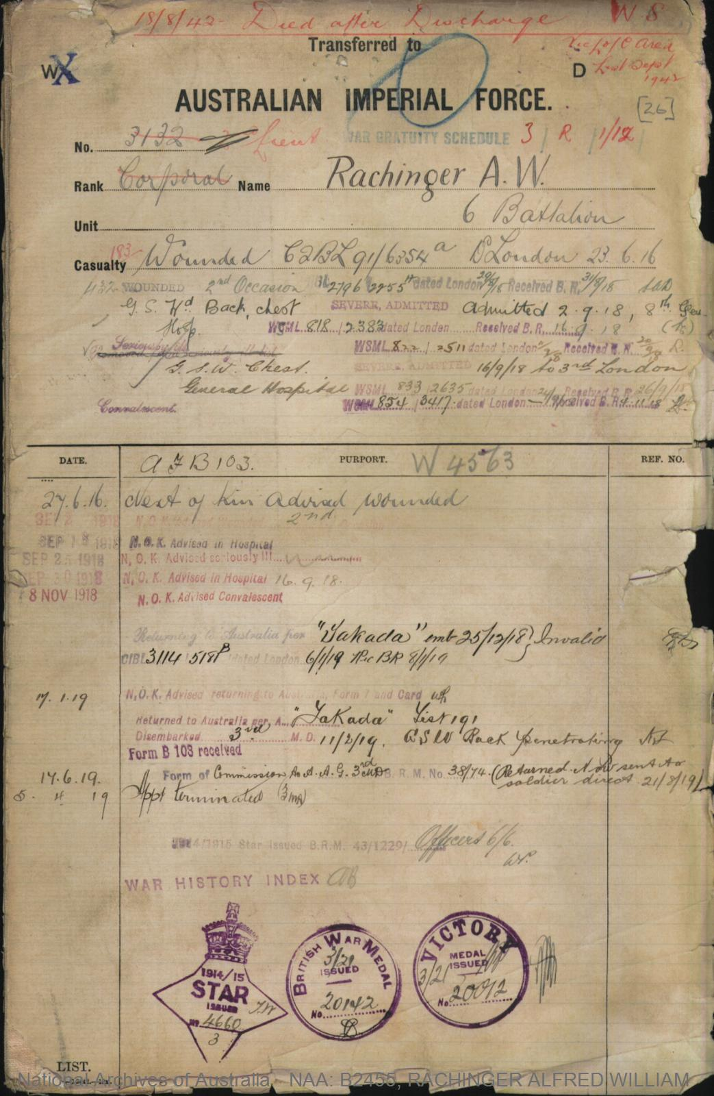 RACHINGER Alfred William : Service Number - Lieutenant : Place of Birth - Creswick VIC : Place of Enlistment - Melbourne VIC : Next of Kin - (Father) RACHINGER James