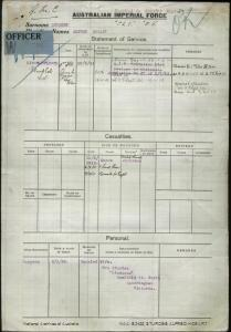 STURDEE Alfred Hobart : Service Number - Colonel : Place of Birth - N/A  : Place of Enlistment - N/A  : Next of Kin - (Wife) STURDEE L