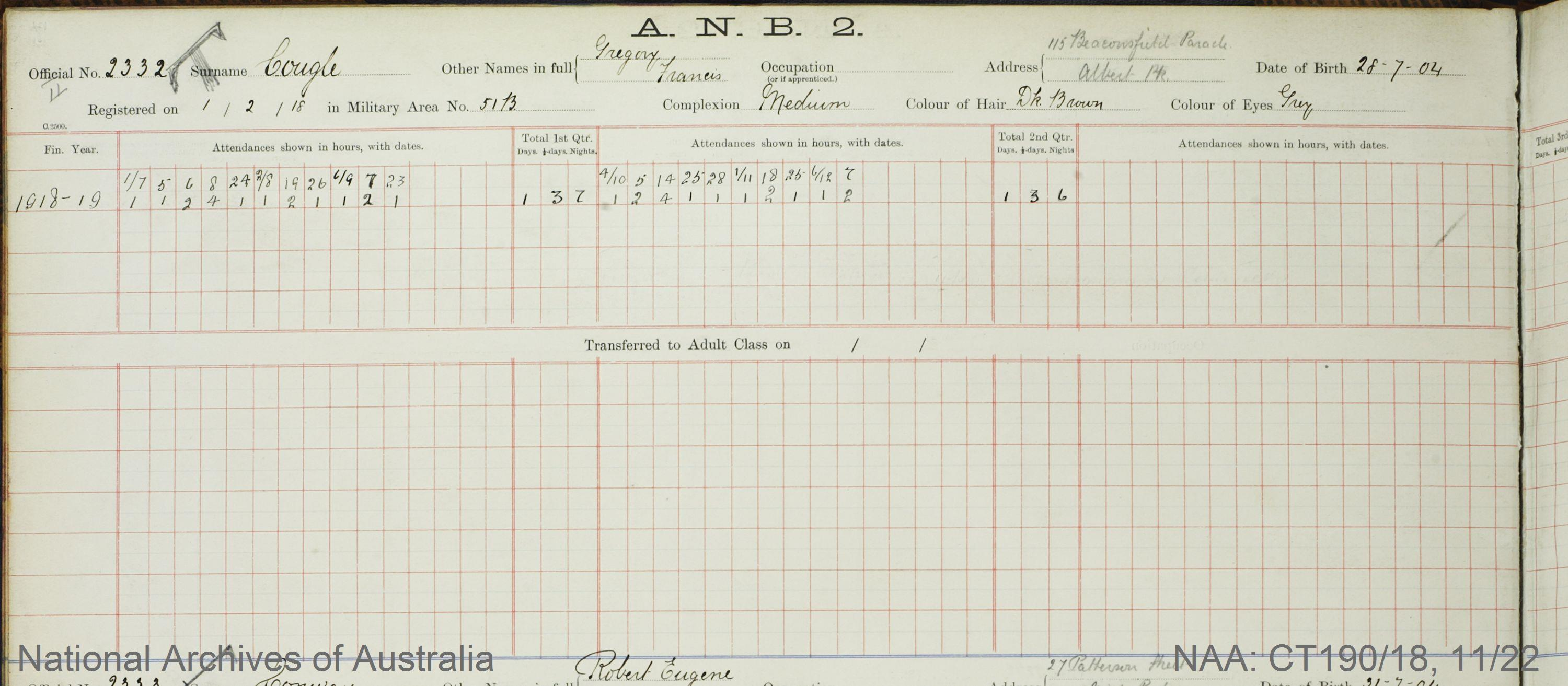 SURNAME - COUGLE;  GIVEN NAME(S) - Gregory Francis;  OFFICIAL NUMBER - 2332;  DATE OF BIRTH - 28 July 1904;  PLACE OF BIRTH - [Unknown];  NEXT OF KIN - [Unknown] ;  SERVICE/STATION - Port Melbourne;  REGISTRATION DATE - 1 February 1918
