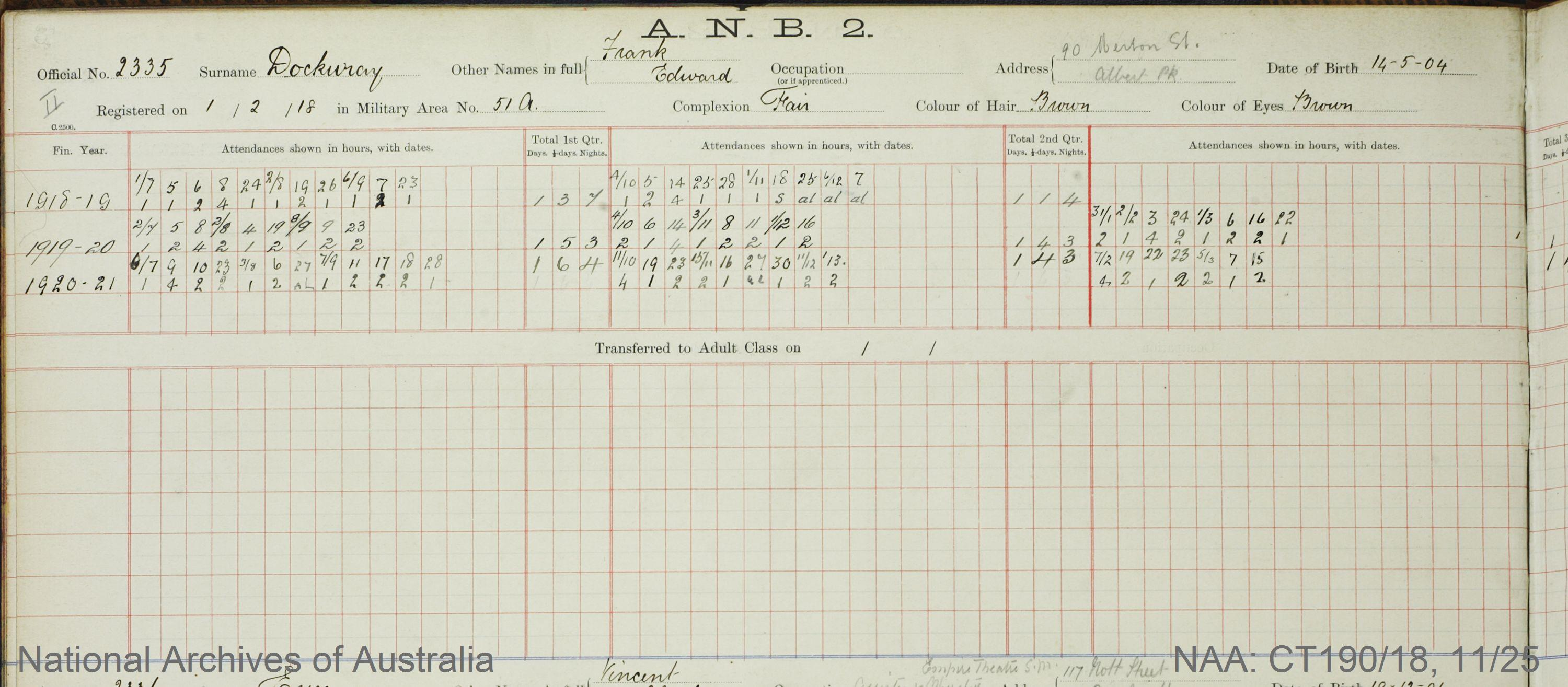 SURNAME - DOCKWRAY;  GIVEN NAME(S) - Frank Edward;  OFFICIAL NUMBER - 2335;  DATE OF BIRTH - 14 May 1904;  PLACE OF BIRTH - [Unknown];  NEXT OF KIN - [Unknown] ;  SERVICE/STATION - Port Melbourne;  REGISTRATION DATE - 1 February 1918