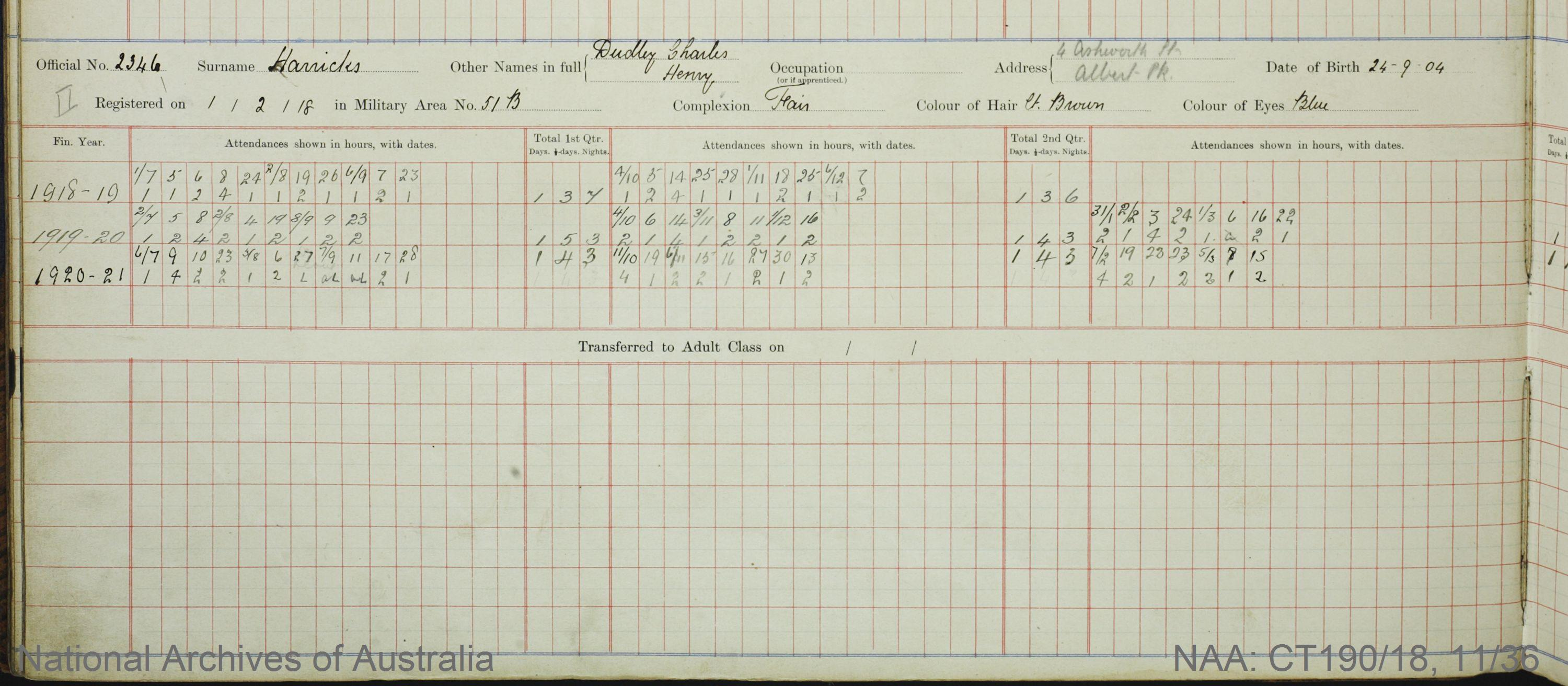 SURNAME - HARRICKS;  GIVEN NAME(S) - Dudley Charles Henry;  OFFICIAL NUMBER - 2346;  DATE OF BIRTH - 24 September 1904;  PLACE OF BIRTH - [Unknown];  NEXT OF KIN - [Unknown] ;  SERVICE/STATION - Port Melbourne;  REGISTRATION DATE - 1 February 1918