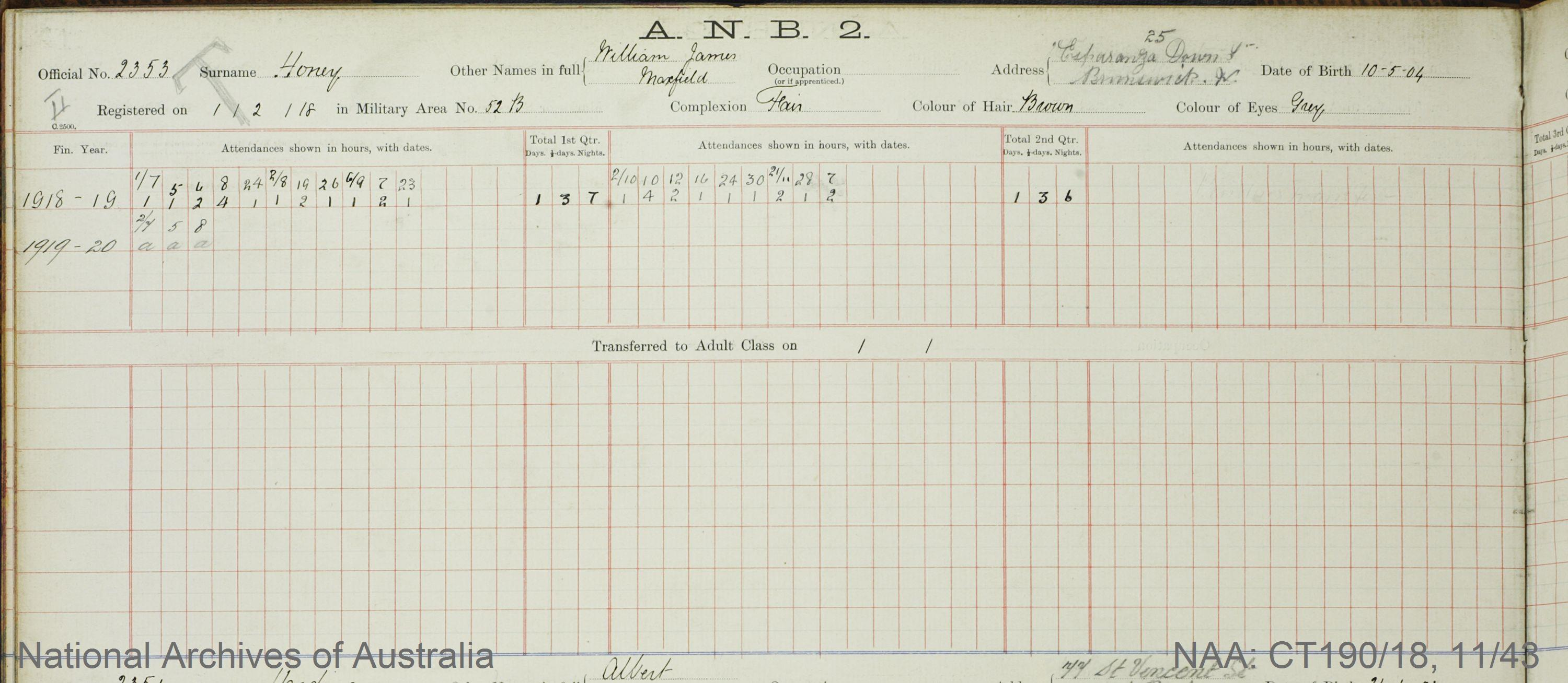 SURNAME - HONEY;  GIVEN NAME(S) - William James Maxfield;  OFFICIAL NUMBER - 2353;  DATE OF BIRTH - 10 May 1904;  PLACE OF BIRTH - [Unknown];  NEXT OF KIN - [Unknown] ;  SERVICE/STATION - Port Melbourne;  REGISTRATION DATE - 1 February 1918