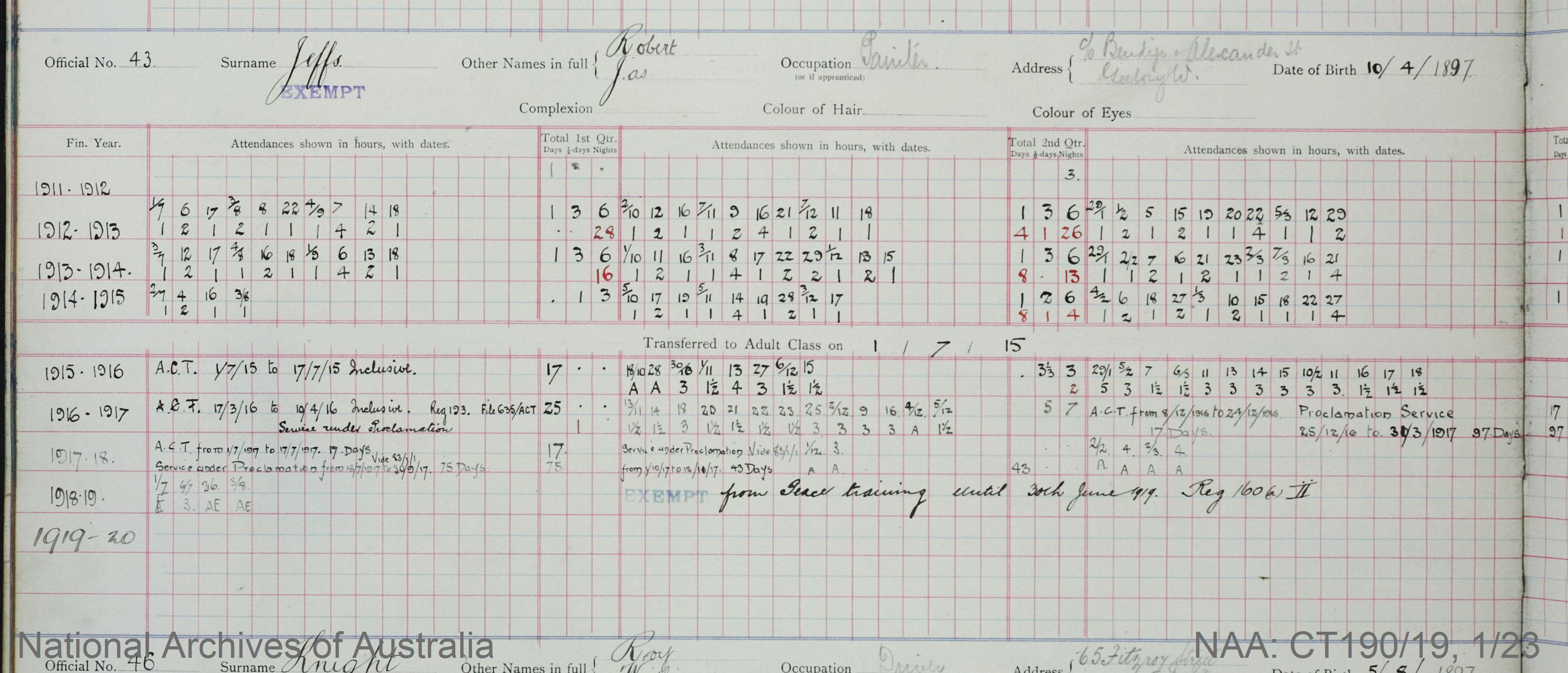 SURNAME - JEFFS;  GIVEN NAME(S) - Robert James;  OFFICIAL NUMBER - 43;  DATE OF BIRTH - 10 April 1897;  PLACE OF BIRTH - [Unknown];  NEXT OF KIN - [Unknown] ;  SERVICE/STATION - Geelong;  REGISTRATION DATE - 31 January 1911