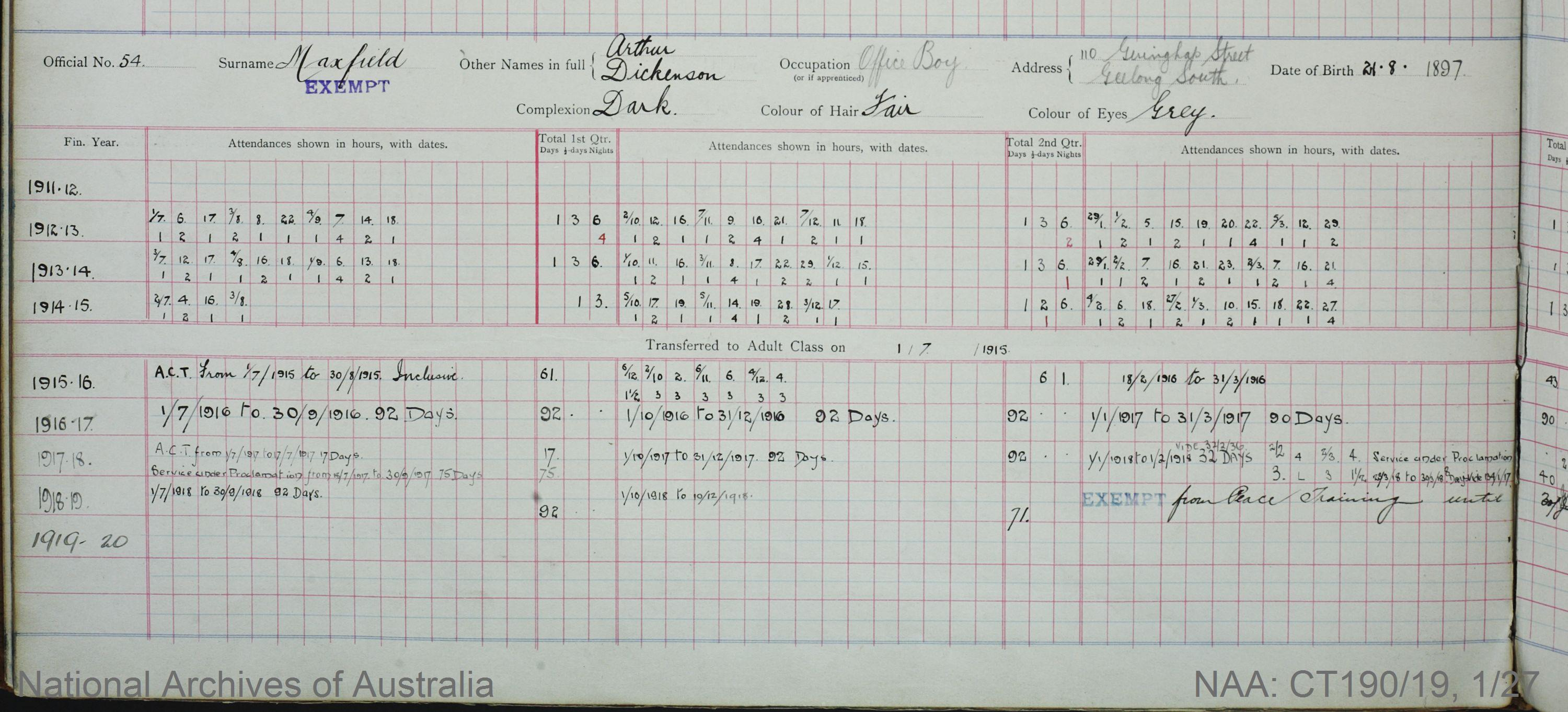 SURNAME - MAXFIELD;  GIVEN NAME(S) - Arthur Dickenson;  OFFICIAL NUMBER - 54;  DATE OF BIRTH - 21 August 1897;  PLACE OF BIRTH - [Unknown];  NEXT OF KIN - [Unknown] ;  SERVICE/STATION - Geelong;  REGISTRATION DATE - 31 January 1911