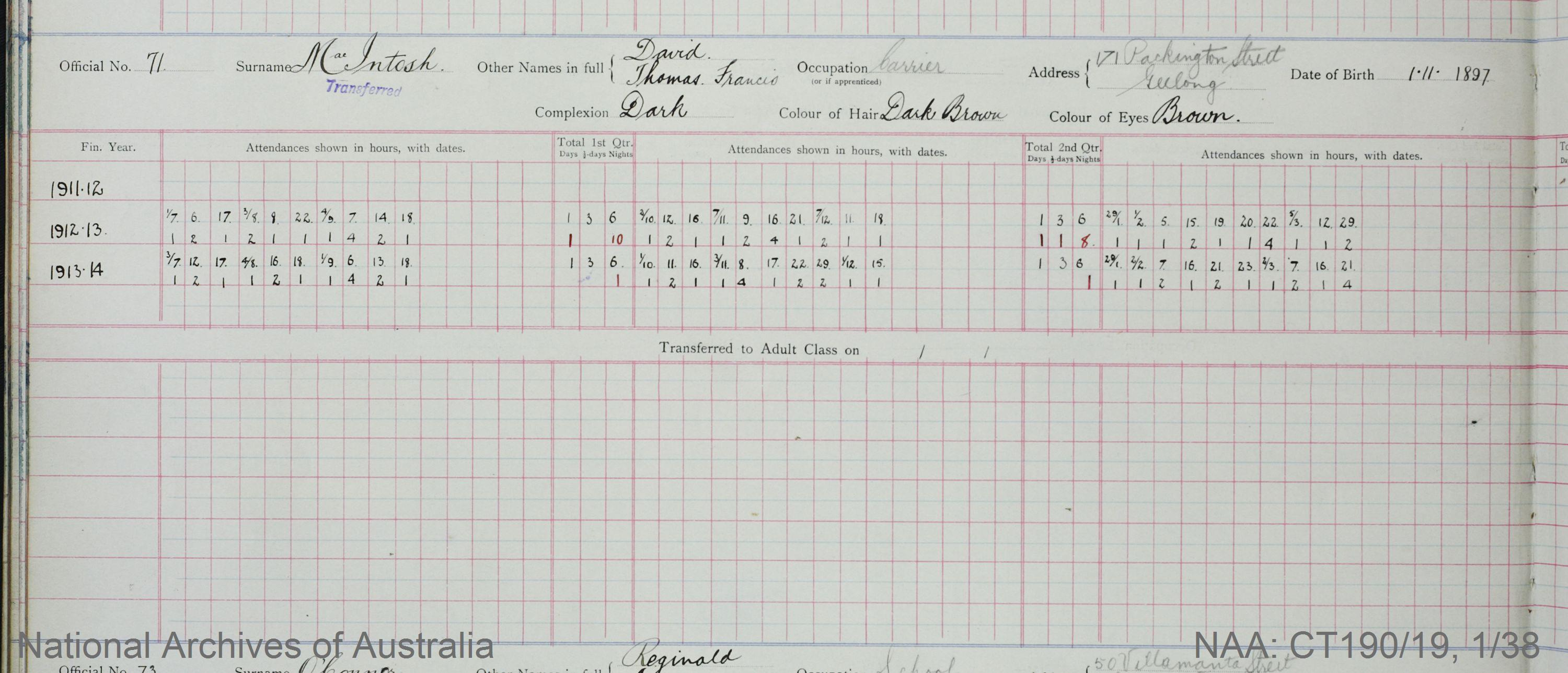 SURNAME - MacINTOSH;  GIVEN NAME(S) - David Thomas Francis;  OFFICIAL NUMBER - 71;  DATE OF BIRTH - 1 November 1897;  PLACE OF BIRTH - [Unknown];  NEXT OF KIN - [Unknown] ;  SERVICE/STATION - Geelong;  REGISTRATION DATE - 31 January 1911