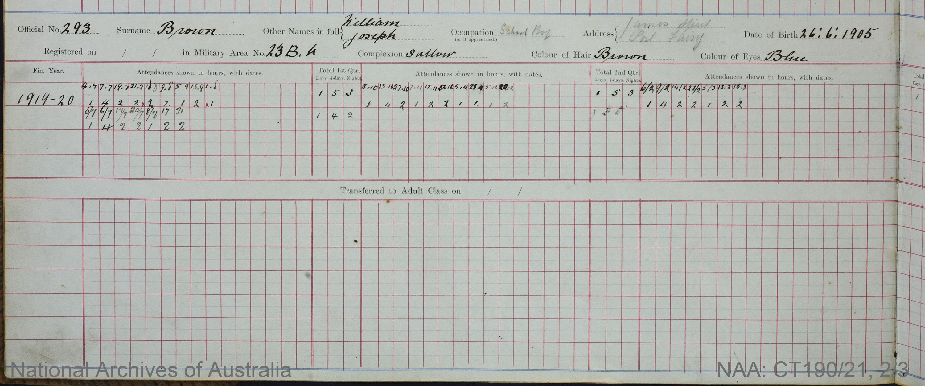 SURNAME - BROWN;  GIVEN NAME(S) - William Joseph;  OFFICIAL NUMBER - 293;  DATE OF BIRTH - 26 June 1905;  PLACE OF BIRTH - [Unknown];  NEXT OF KIN - [Unknown] ;  SERVICE/STATION - Port Fairy;  REGISTRATION DATE - 1919