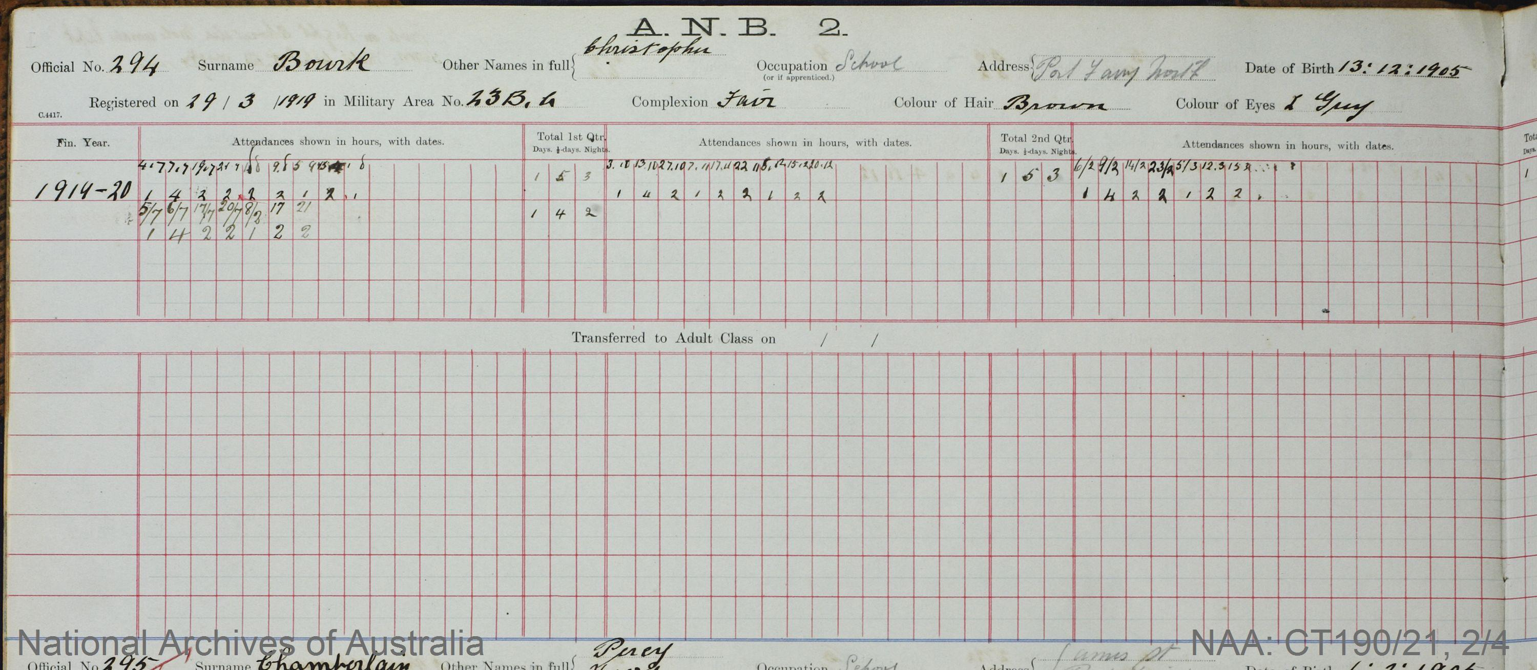 SURNAME - BOURK;  GIVEN NAME(S) - Christopher  OFFICIAL NUMBER - 294;  DATE OF BIRTH - 13 December 1905;  PLACE OF BIRTH - [Unknown];  NEXT OF KIN - [Unknown] ;  SERVICE/STATION - Port Fairy;  REGISTRATION DATE - 29 March 1919